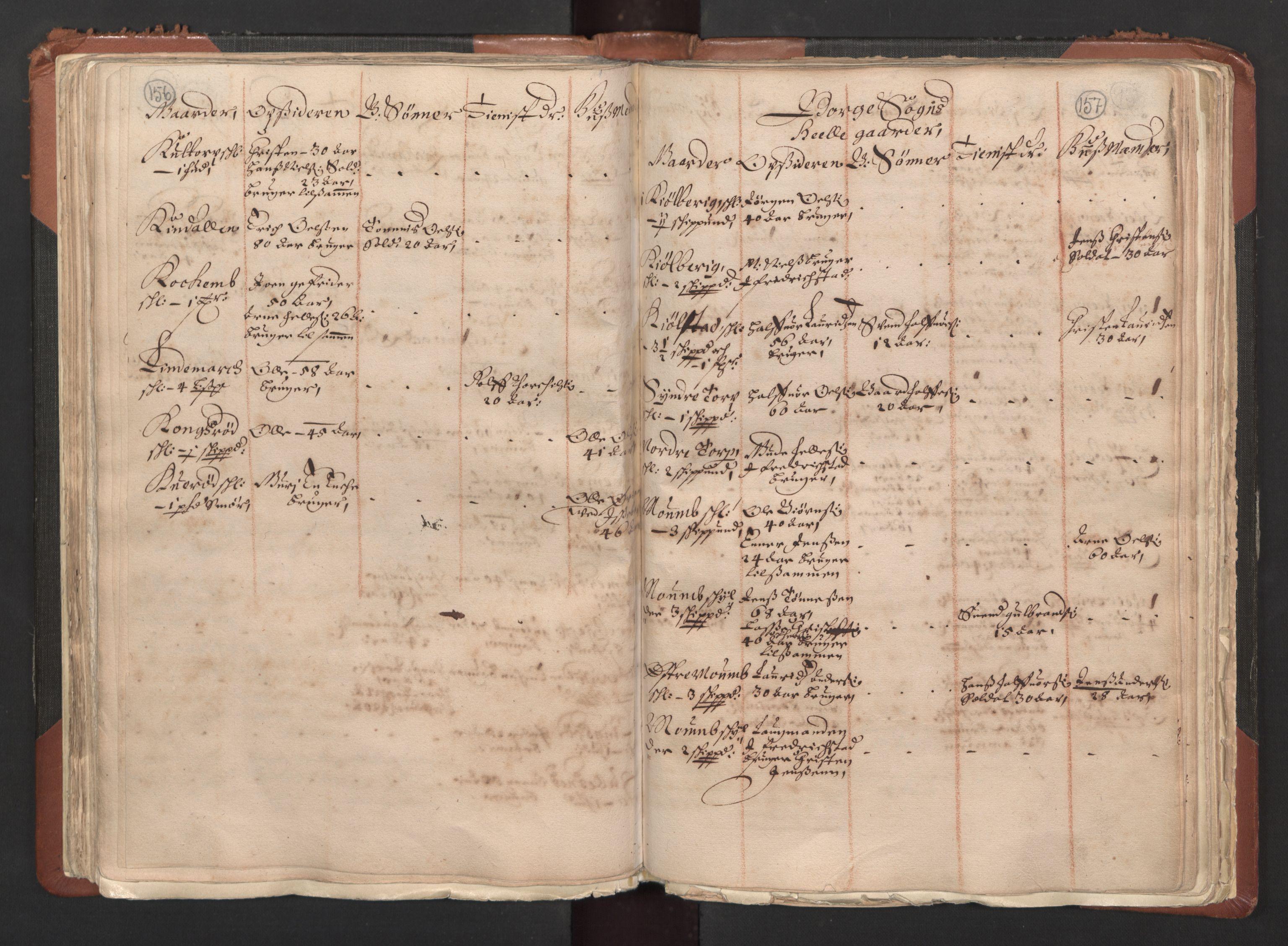 RA, Fogdenes og sorenskrivernes manntall 1664-1666, nr. 1: Fogderier (len og skipreider) i nåværende Østfold fylke, 1664, s. 156-157