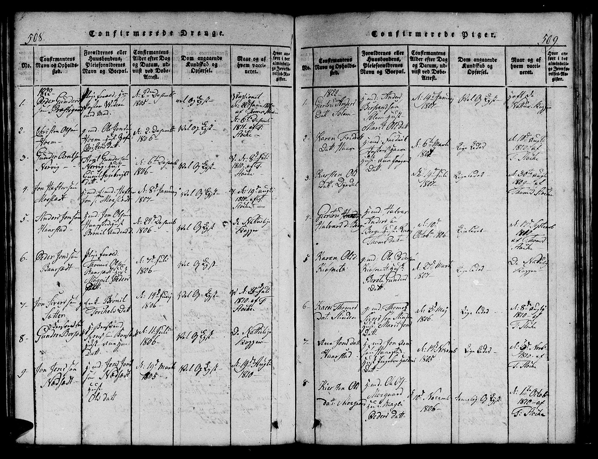 SAT, Ministerialprotokoller, klokkerbøker og fødselsregistre - Sør-Trøndelag, 695/L1152: Klokkerbok nr. 695C03, 1816-1831, s. 508-509