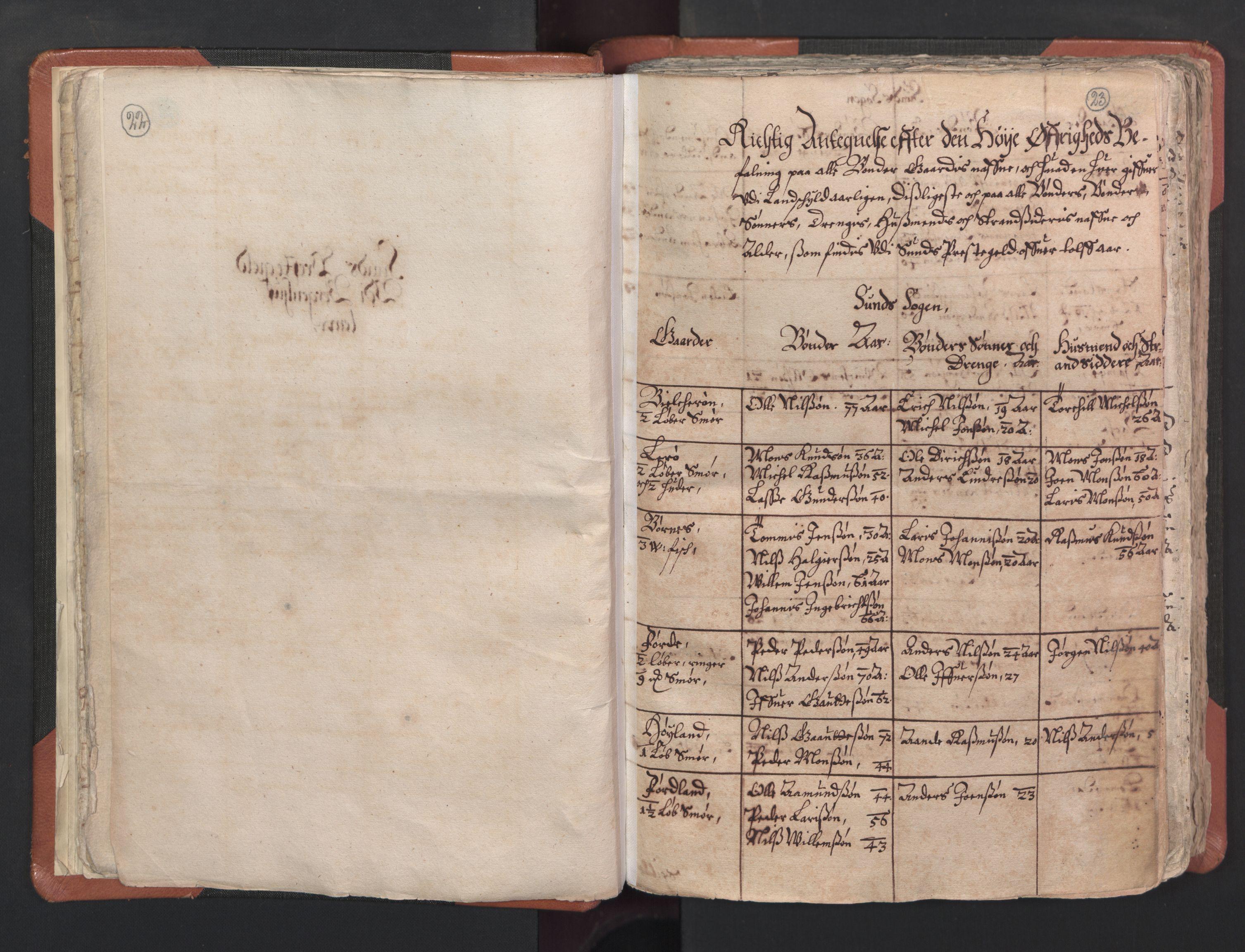 RA, Sogneprestenes manntall 1664-1666, nr. 22: Nordhordland prosti, 1664-1666, s. 22-23