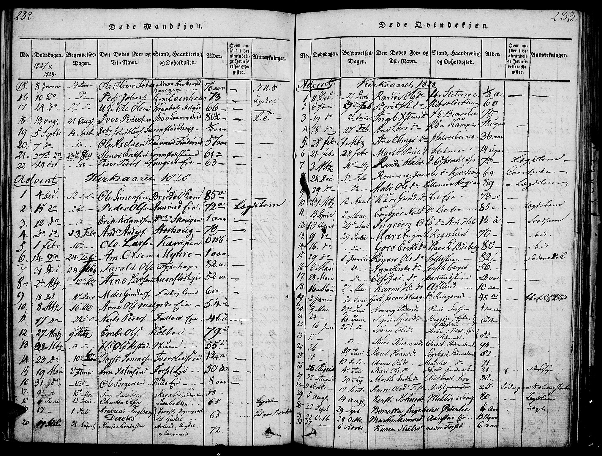 SAH, Gausdal prestekontor, Ministerialbok nr. 5, 1817-1829, s. 232-233