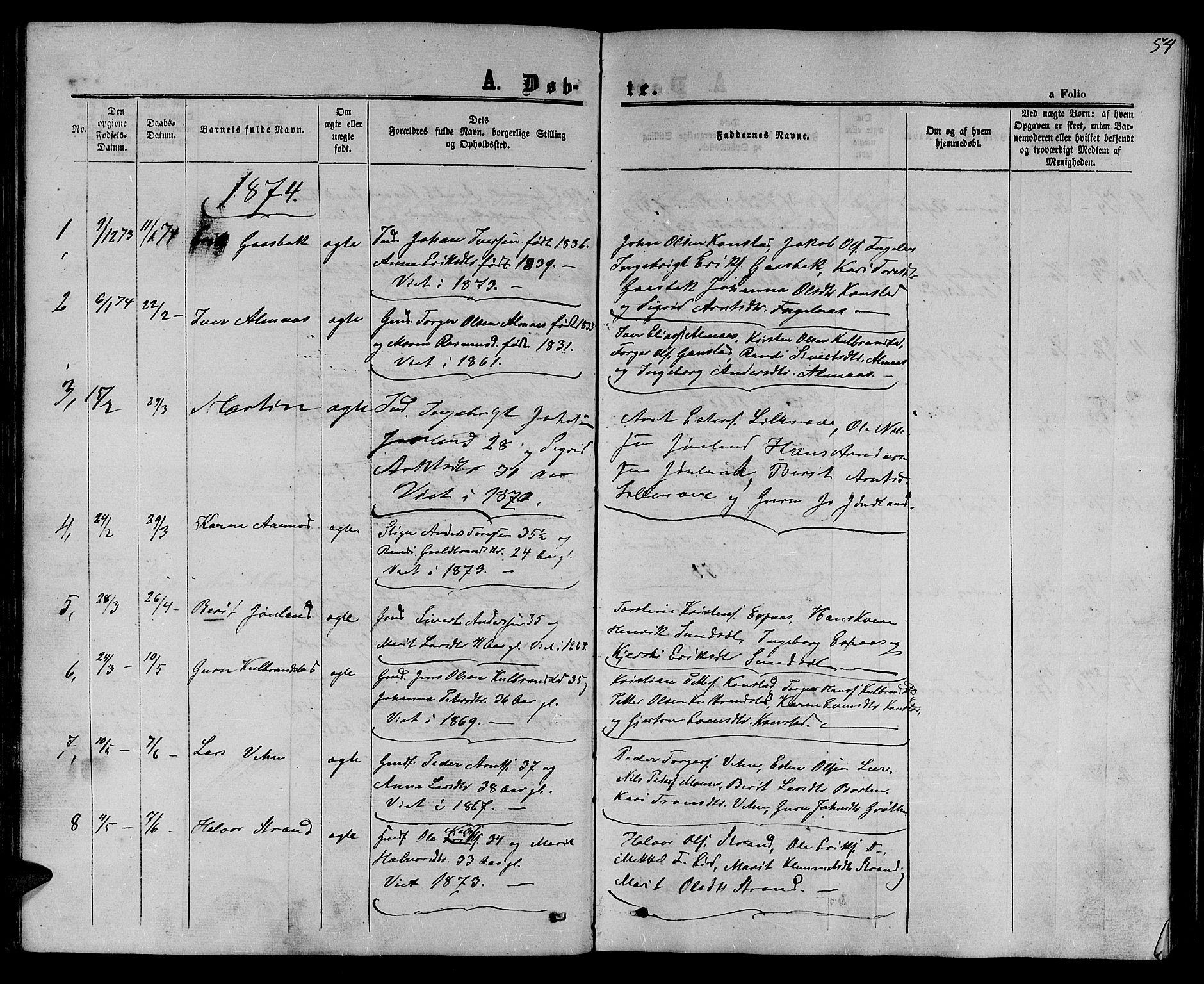 SAT, Ministerialprotokoller, klokkerbøker og fødselsregistre - Sør-Trøndelag, 694/L1131: Klokkerbok nr. 694C03, 1858-1886, s. 54