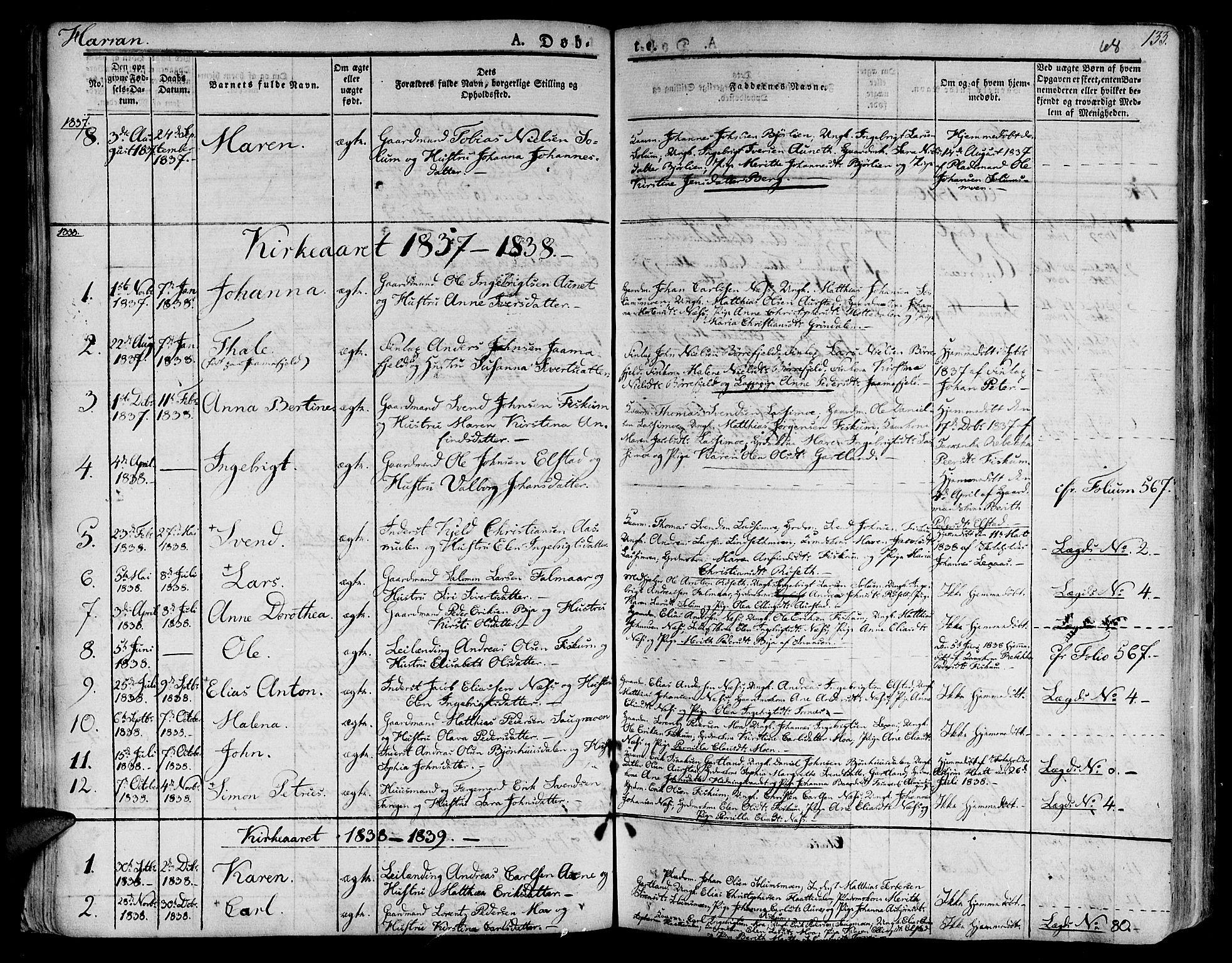 SAT, Ministerialprotokoller, klokkerbøker og fødselsregistre - Nord-Trøndelag, 758/L0510: Ministerialbok nr. 758A01 /3, 1821-1841, s. 68
