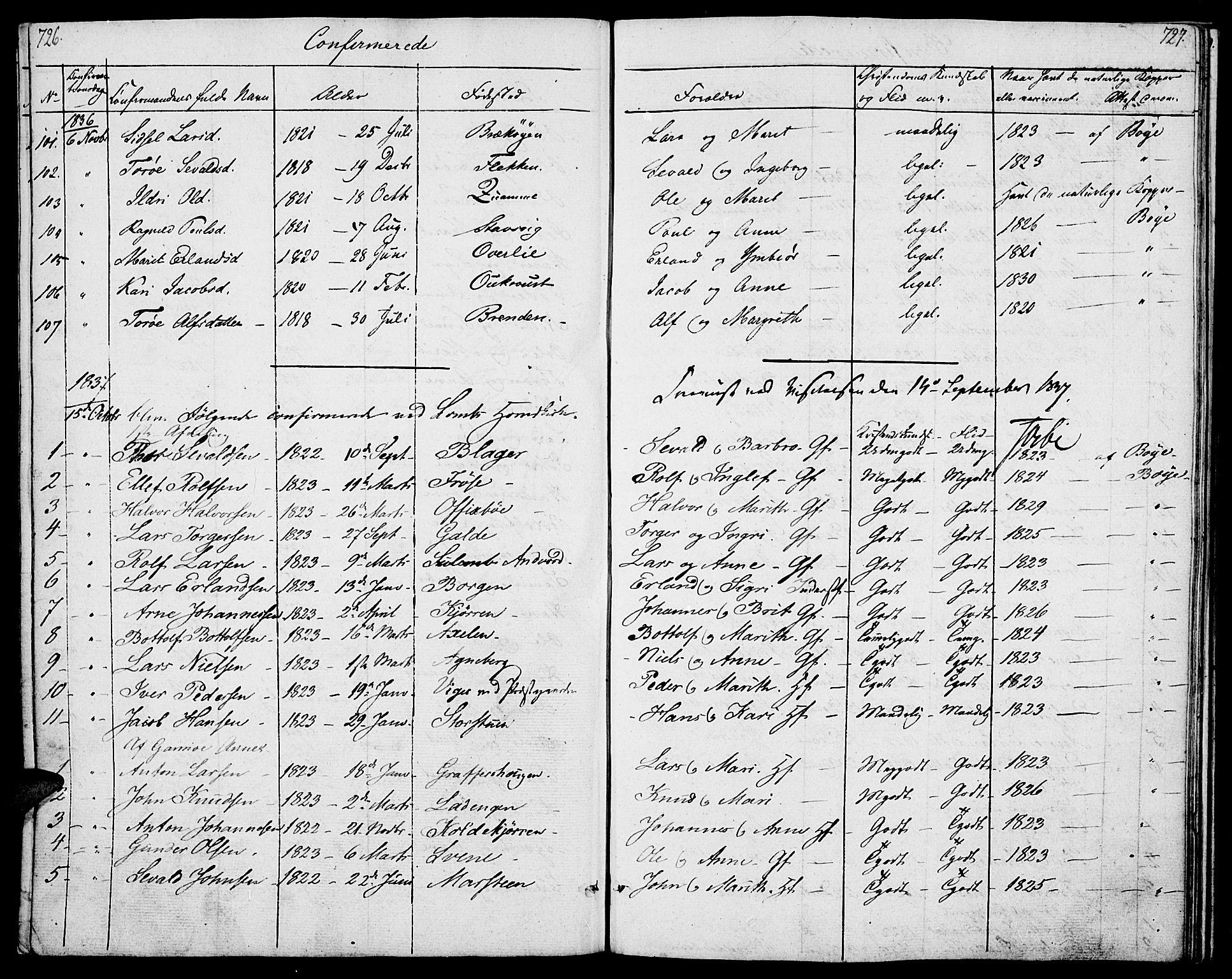 SAH, Lom prestekontor, K/L0005: Ministerialbok nr. 5, 1825-1837, s. 726-727
