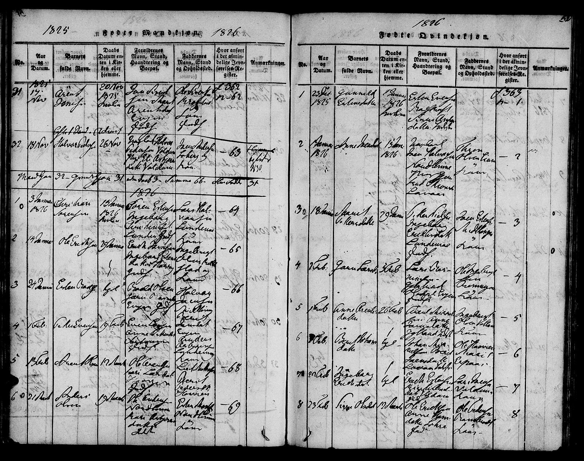 SAT, Ministerialprotokoller, klokkerbøker og fødselsregistre - Sør-Trøndelag, 692/L1102: Ministerialbok nr. 692A02, 1816-1842, s. 52