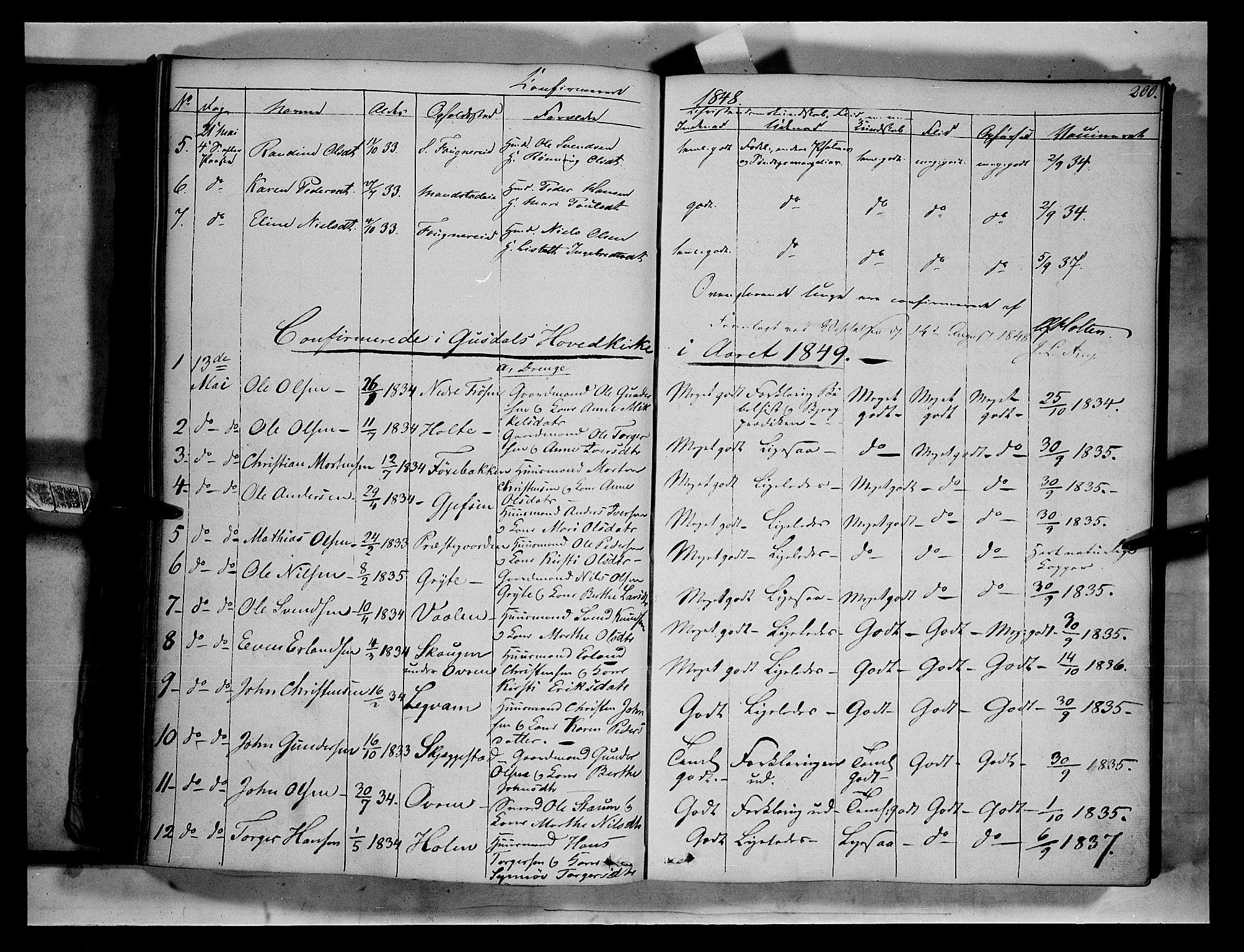 SAH, Gausdal prestekontor, Ministerialbok nr. 7, 1840-1850, s. 200