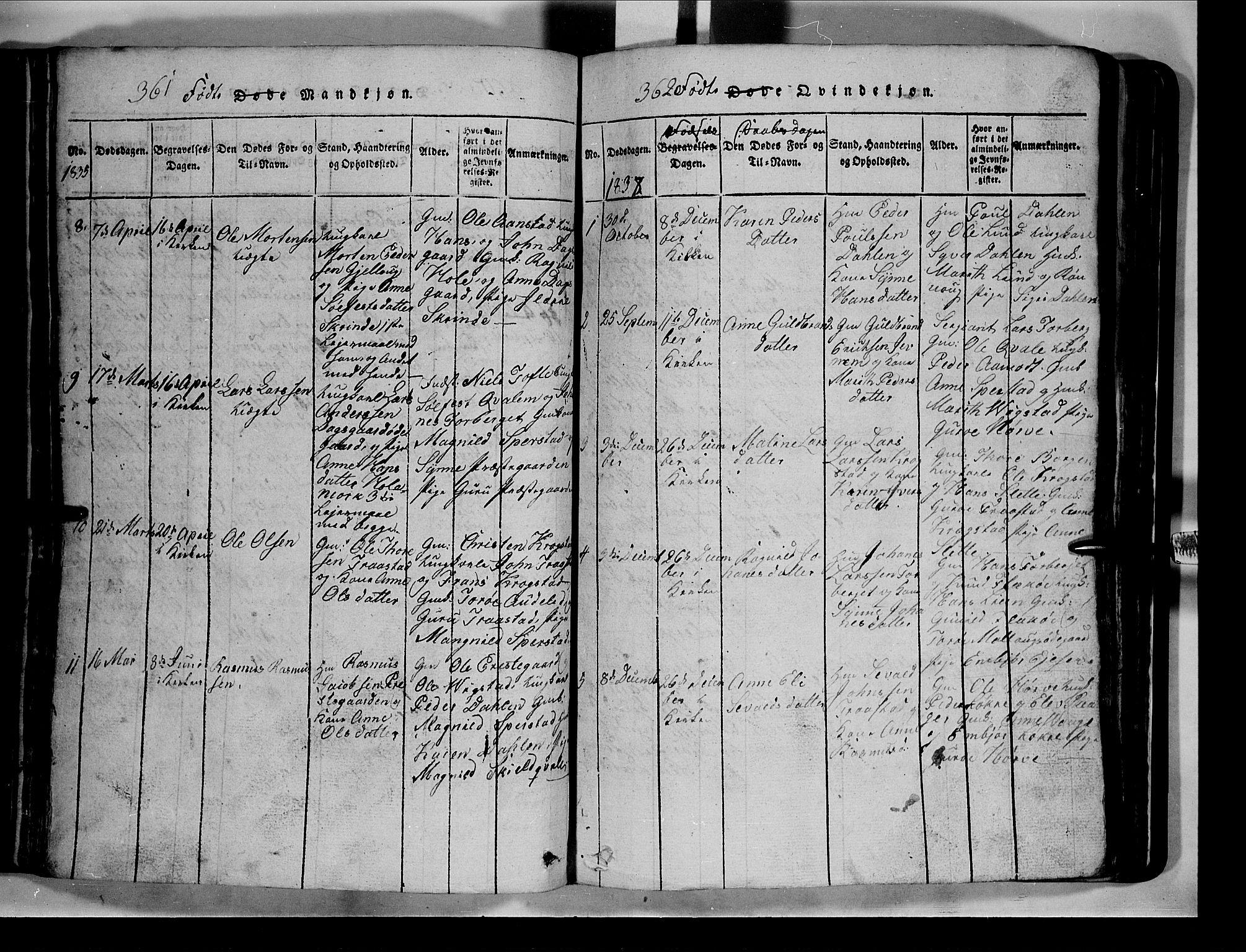 SAH, Lom prestekontor, L/L0003: Klokkerbok nr. 3, 1815-1844, s. 361-362