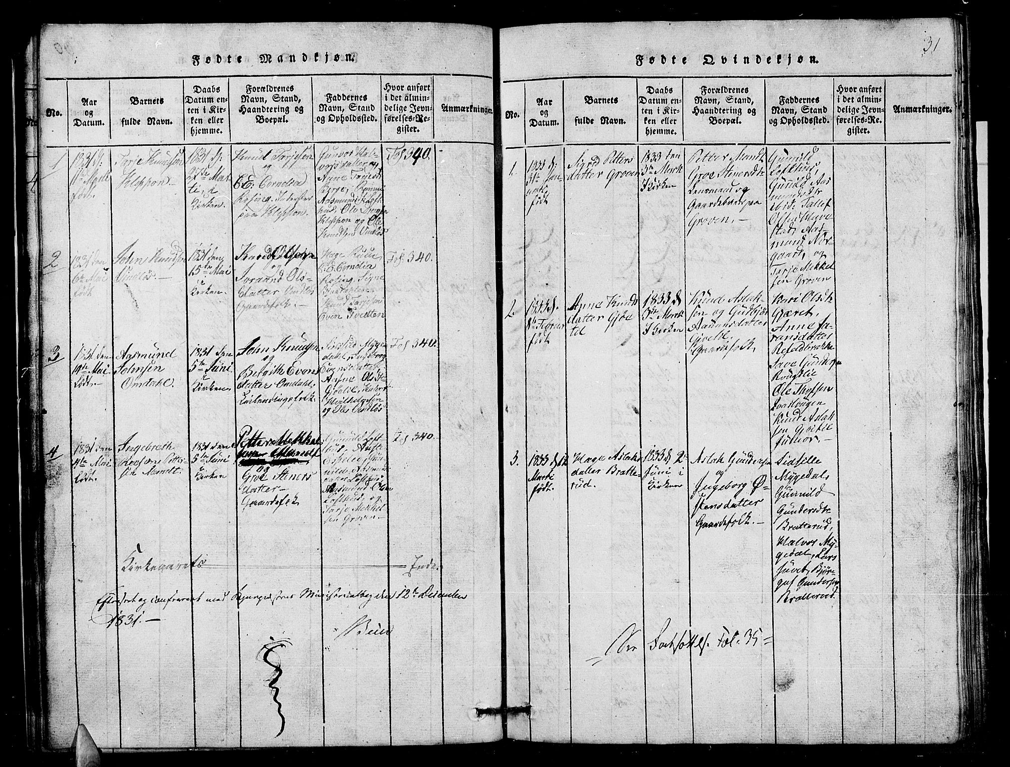 SAKO, Lårdal kirkebøker, G/Gb/L0001: Klokkerbok nr. II 1, 1815-1865, s. 31