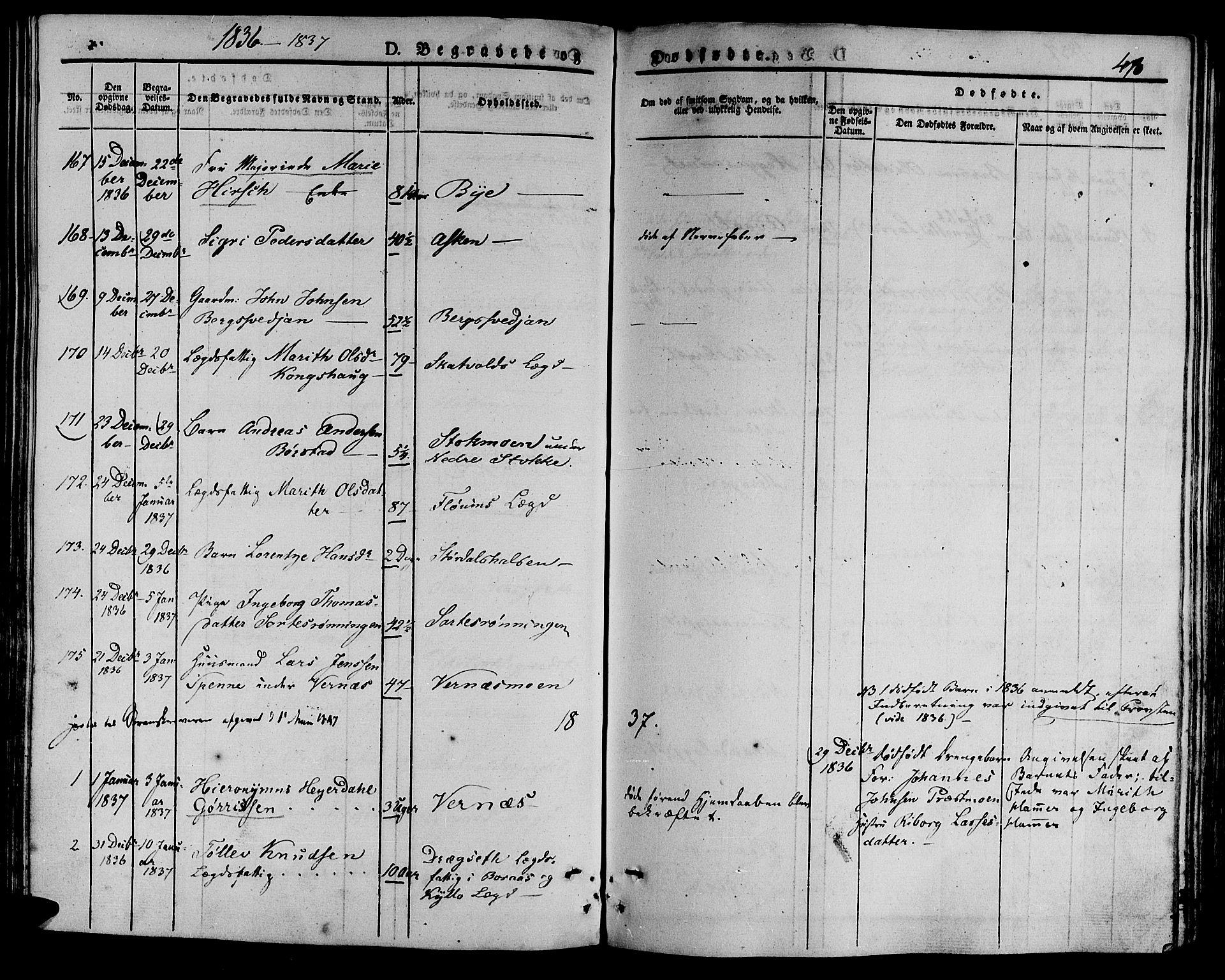 SAT, Ministerialprotokoller, klokkerbøker og fødselsregistre - Nord-Trøndelag, 709/L0072: Ministerialbok nr. 709A12, 1833-1844, s. 470