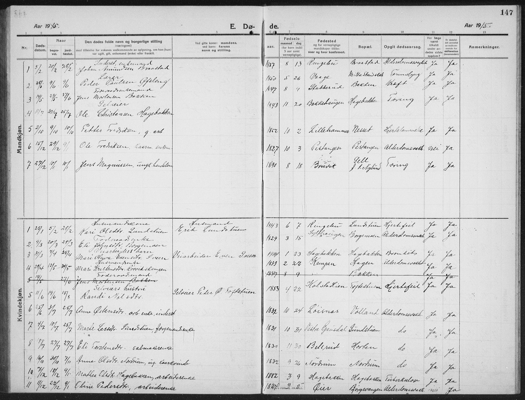 SAH, Ringebu prestekontor, Klokkerbok nr. 10, 1911-1934, s. 147