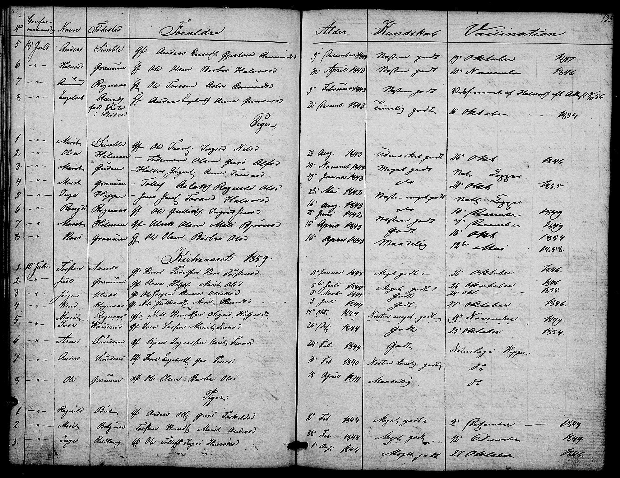 SAH, Nord-Aurdal prestekontor, Klokkerbok nr. 4, 1842-1882, s. 135