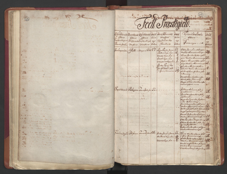 RA, Manntallet 1701, nr. 1: Moss, Onsøy, Tune og Veme fogderi og Nedre Romerike fogderi, 1701, s. 68-69
