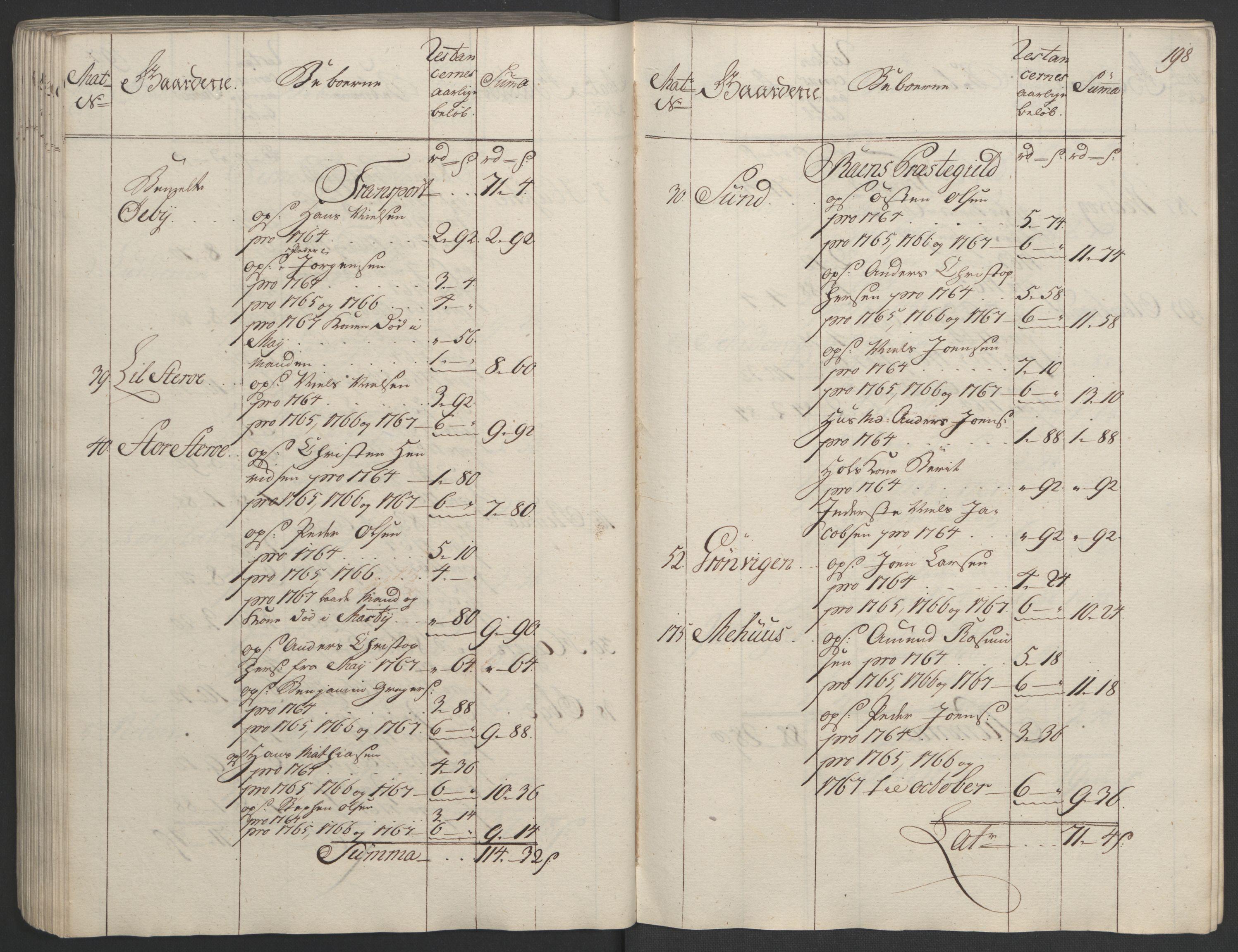 RA, Rentekammeret inntil 1814, Realistisk ordnet avdeling, Ol/L0023: [Gg 10]: Ekstraskatten, 23.09.1762. Helgeland (restanseregister), 1767-1772, s. 195