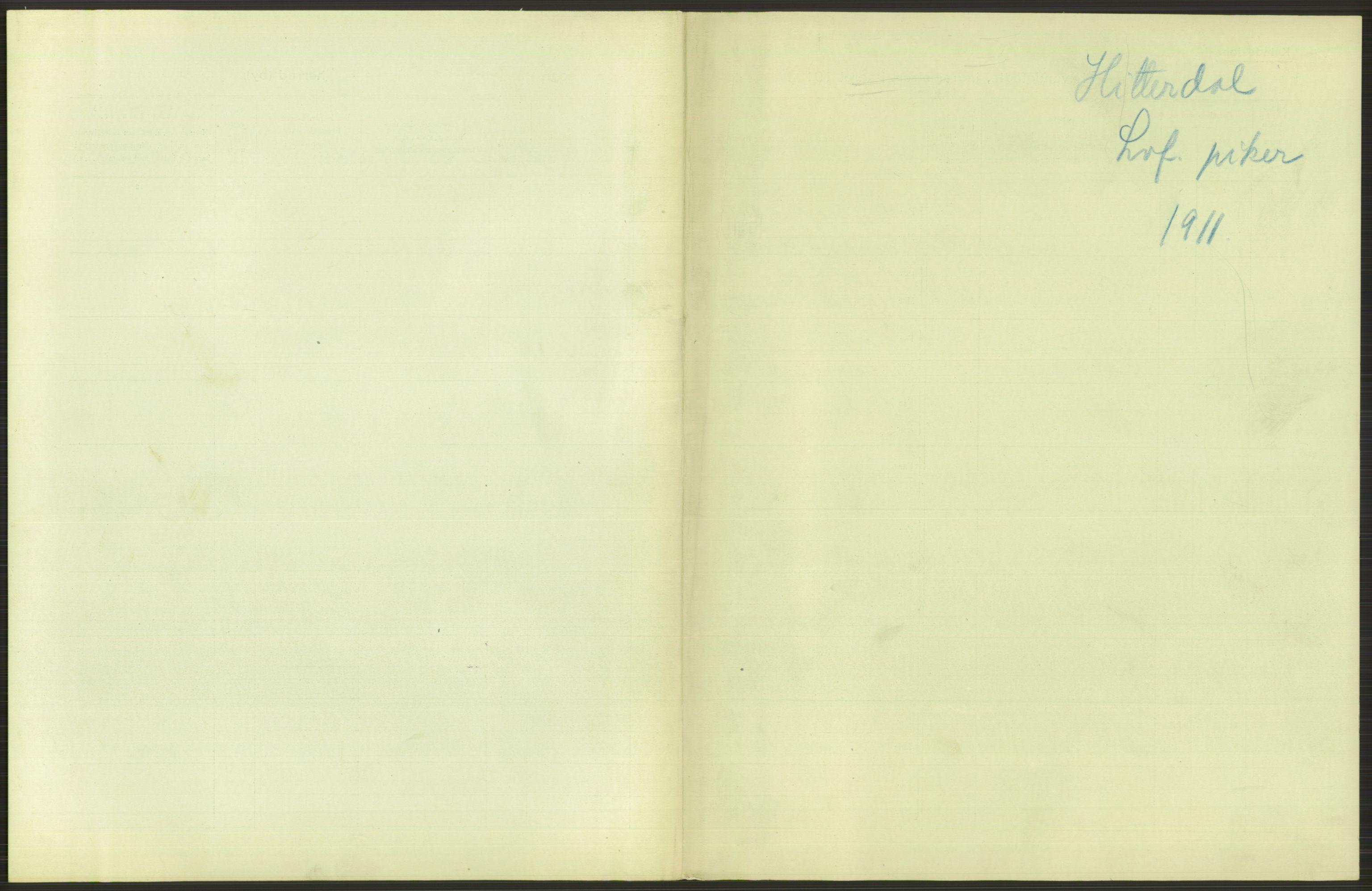 RA, Statistisk sentralbyrå, Sosiodemografiske emner, Befolkning, D/Df/Dfb/Dfba/L0020: Bratsberg amt:  Levendefødte menn og kvinner. Bygder og byer., 1911