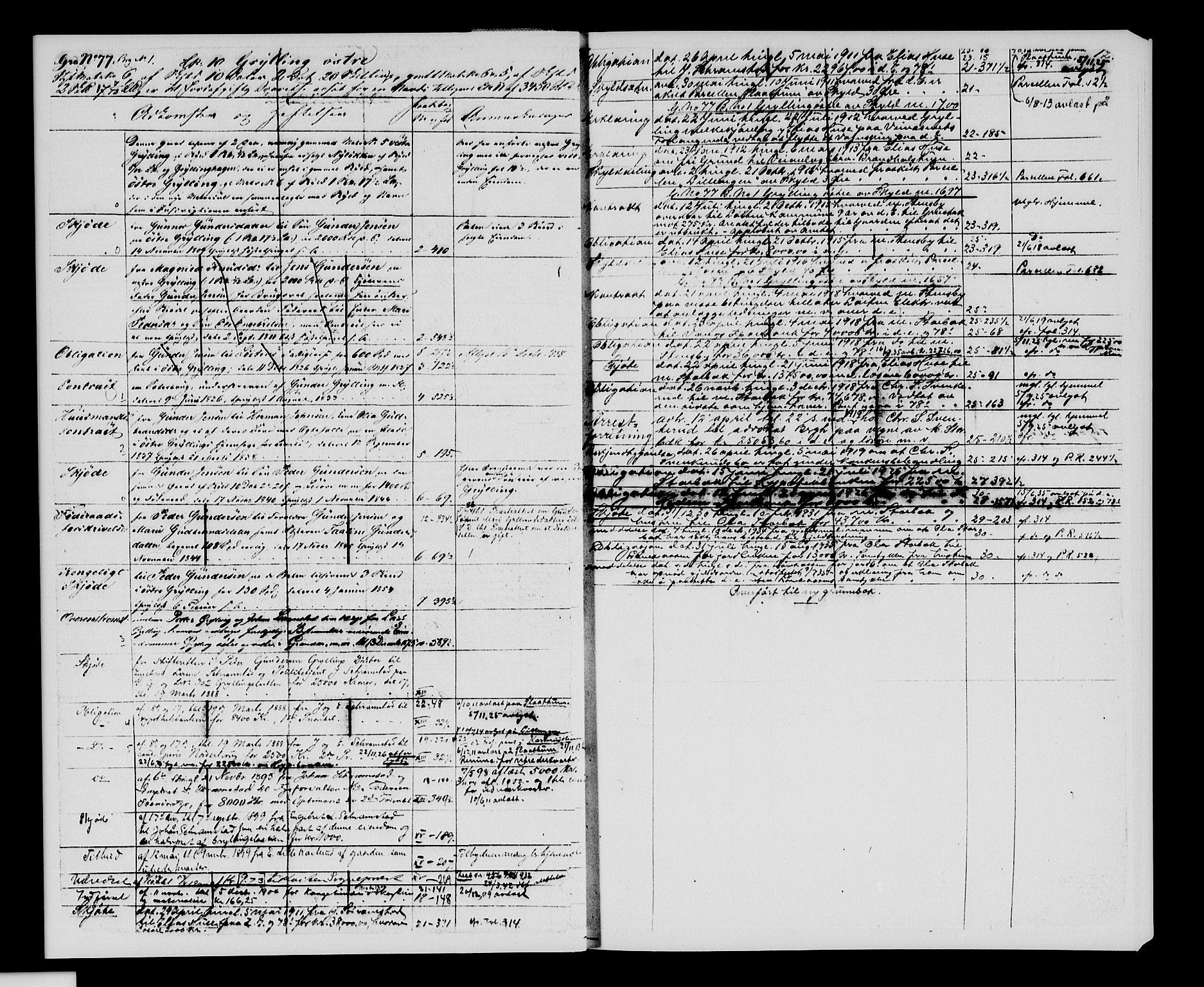 SAH, Sør-Hedmark sorenskriveri, H/Ha/Hac/Hacc/L0001: Panteregister nr. 3.1, 1855-1943, s. 12