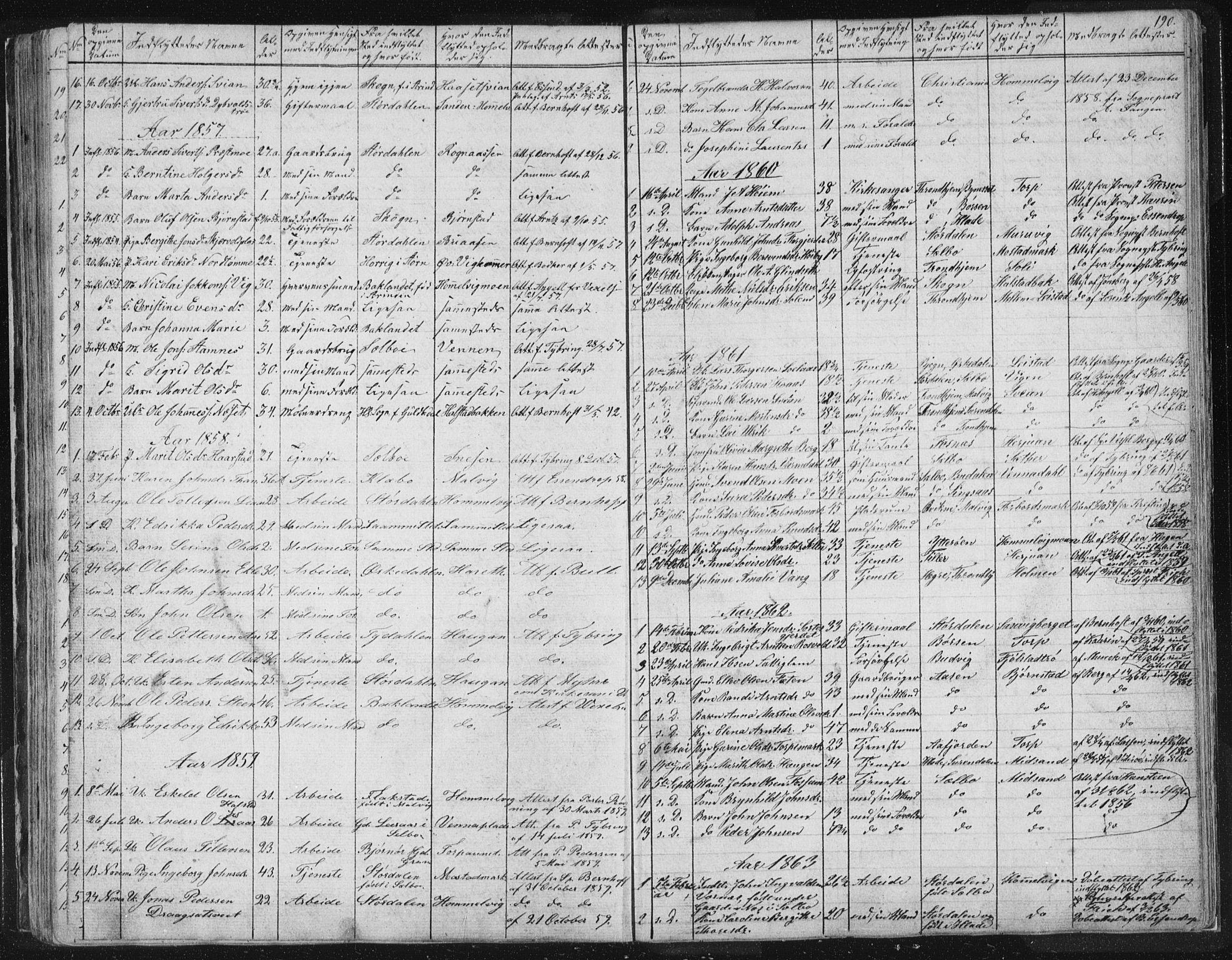 SAT, Ministerialprotokoller, klokkerbøker og fødselsregistre - Sør-Trøndelag, 616/L0406: Ministerialbok nr. 616A03, 1843-1879, s. 190