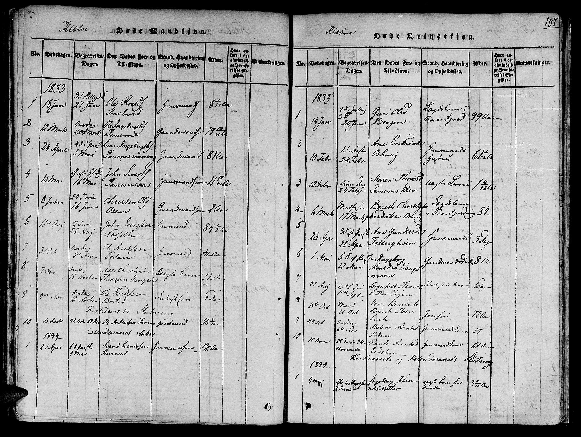 SAT, Ministerialprotokoller, klokkerbøker og fødselsregistre - Sør-Trøndelag, 618/L0439: Ministerialbok nr. 618A04 /1, 1816-1843, s. 107
