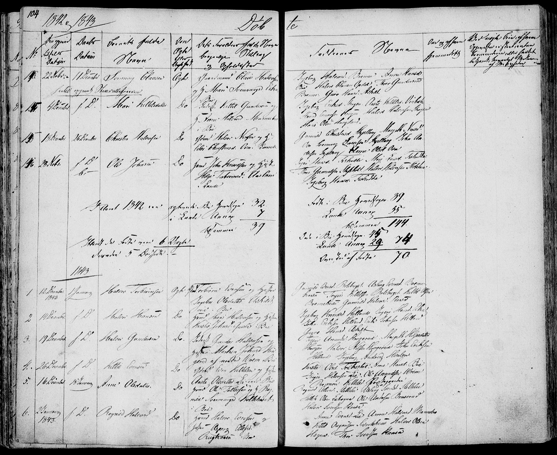 SAKO, Bø kirkebøker, F/Fa/L0007: Ministerialbok nr. 7, 1831-1848, s. 104