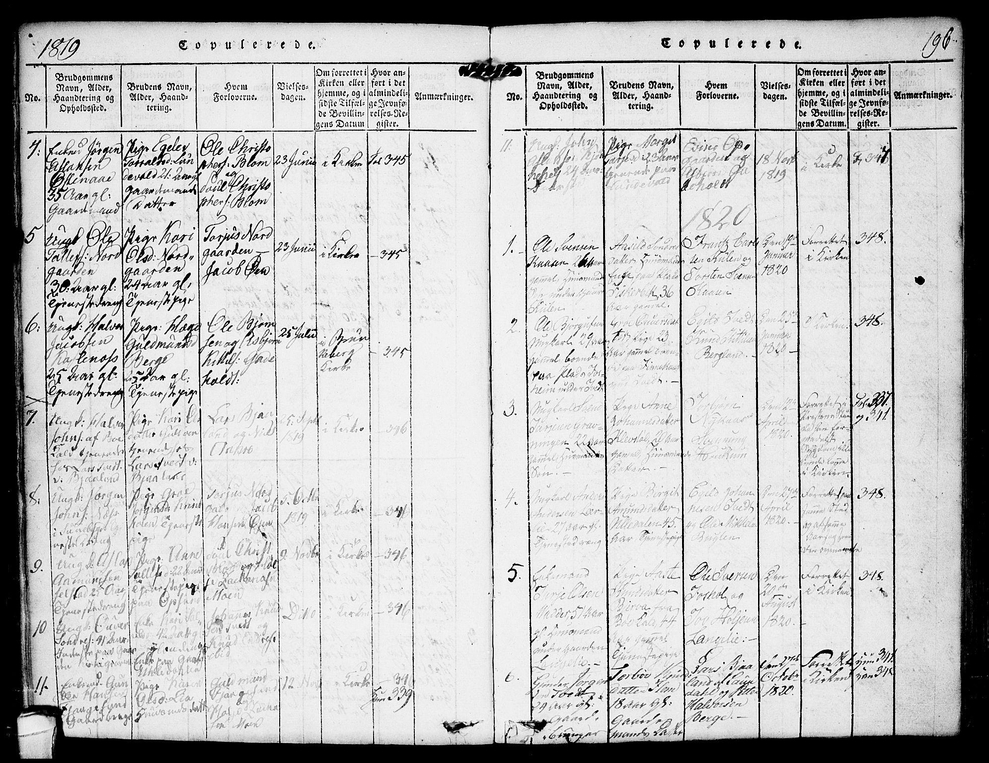 SAKO, Kviteseid kirkebøker, F/Fa/L0005: Ministerialbok nr. I 5, 1815-1836, s. 196