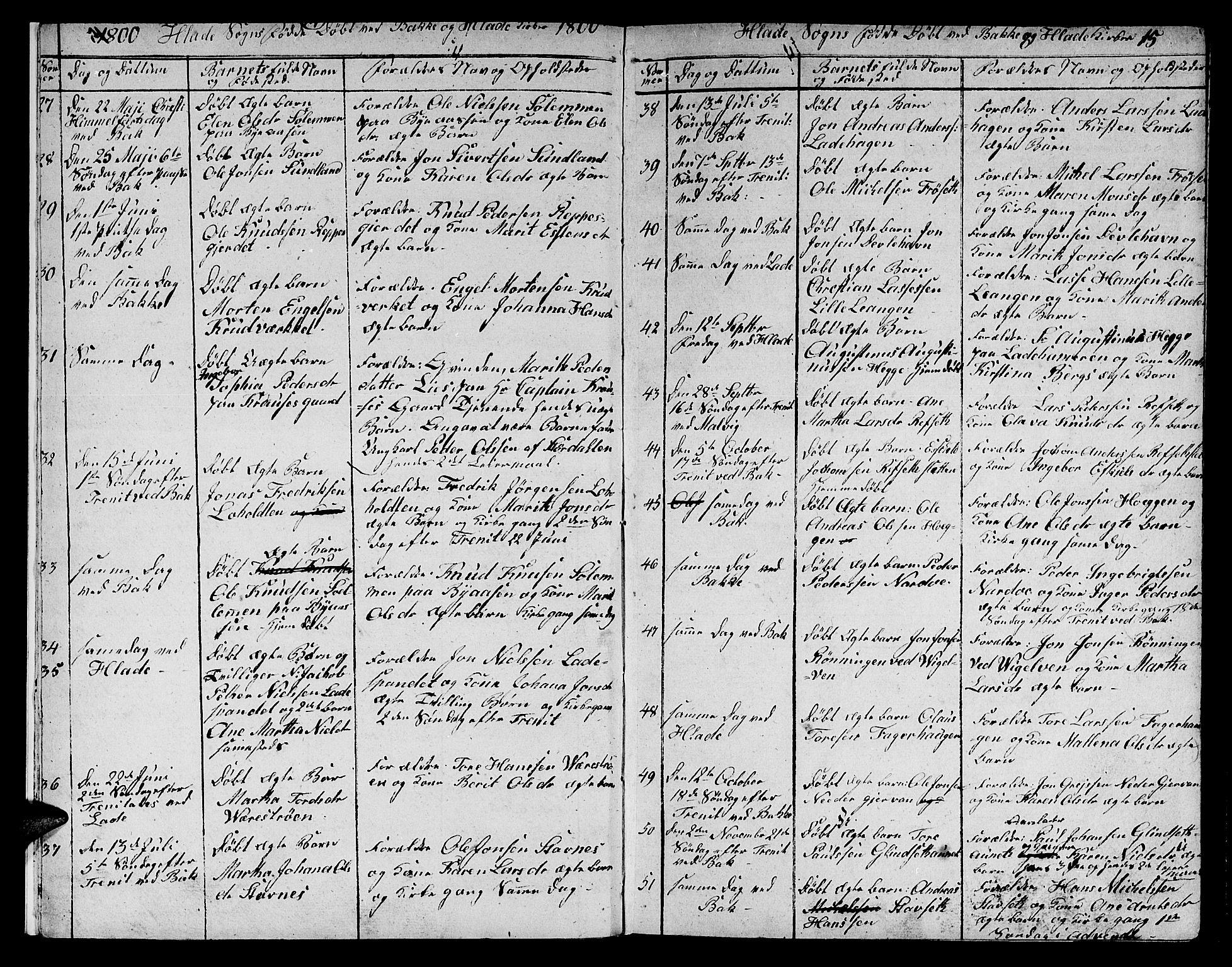 SAT, Ministerialprotokoller, klokkerbøker og fødselsregistre - Sør-Trøndelag, 606/L0306: Klokkerbok nr. 606C02, 1797-1829, s. 14-15