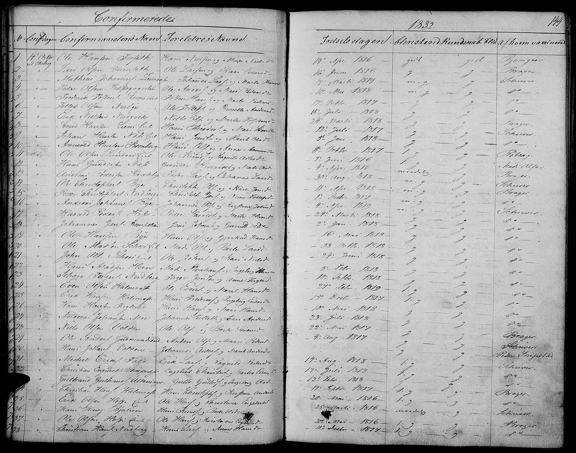 SAH, Land prestekontor, Ministerialbok nr. 8, 1830-1846, s. 144