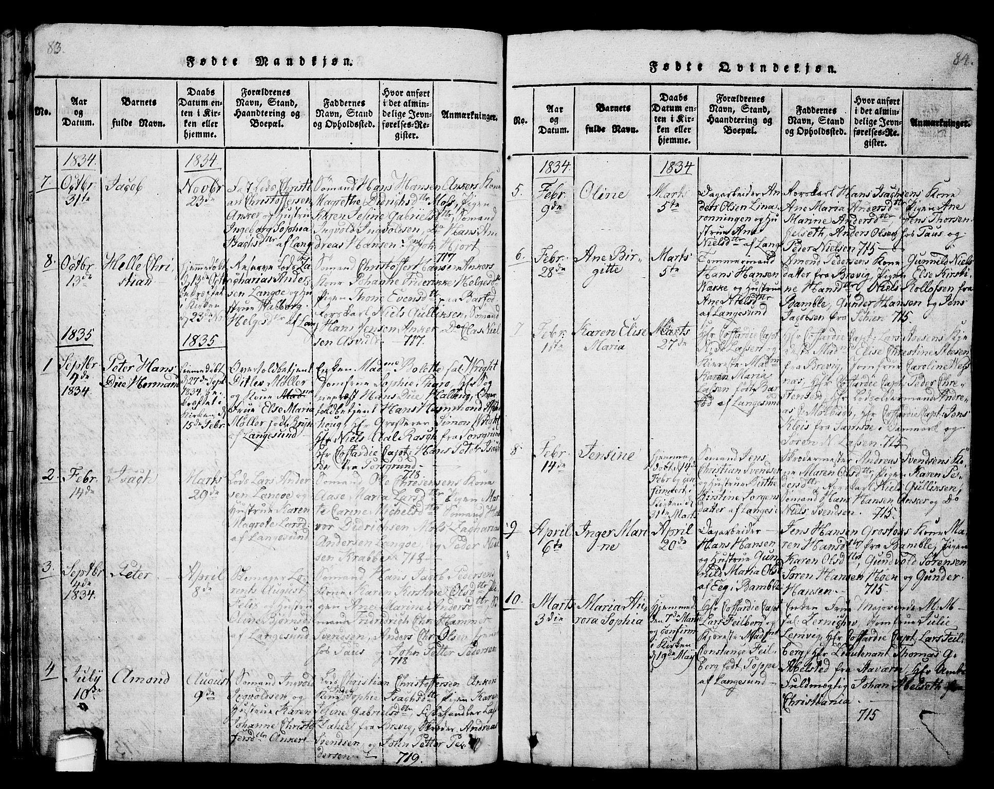 SAKO, Langesund kirkebøker, G/Ga/L0003: Klokkerbok nr. 3, 1815-1858, s. 83-84