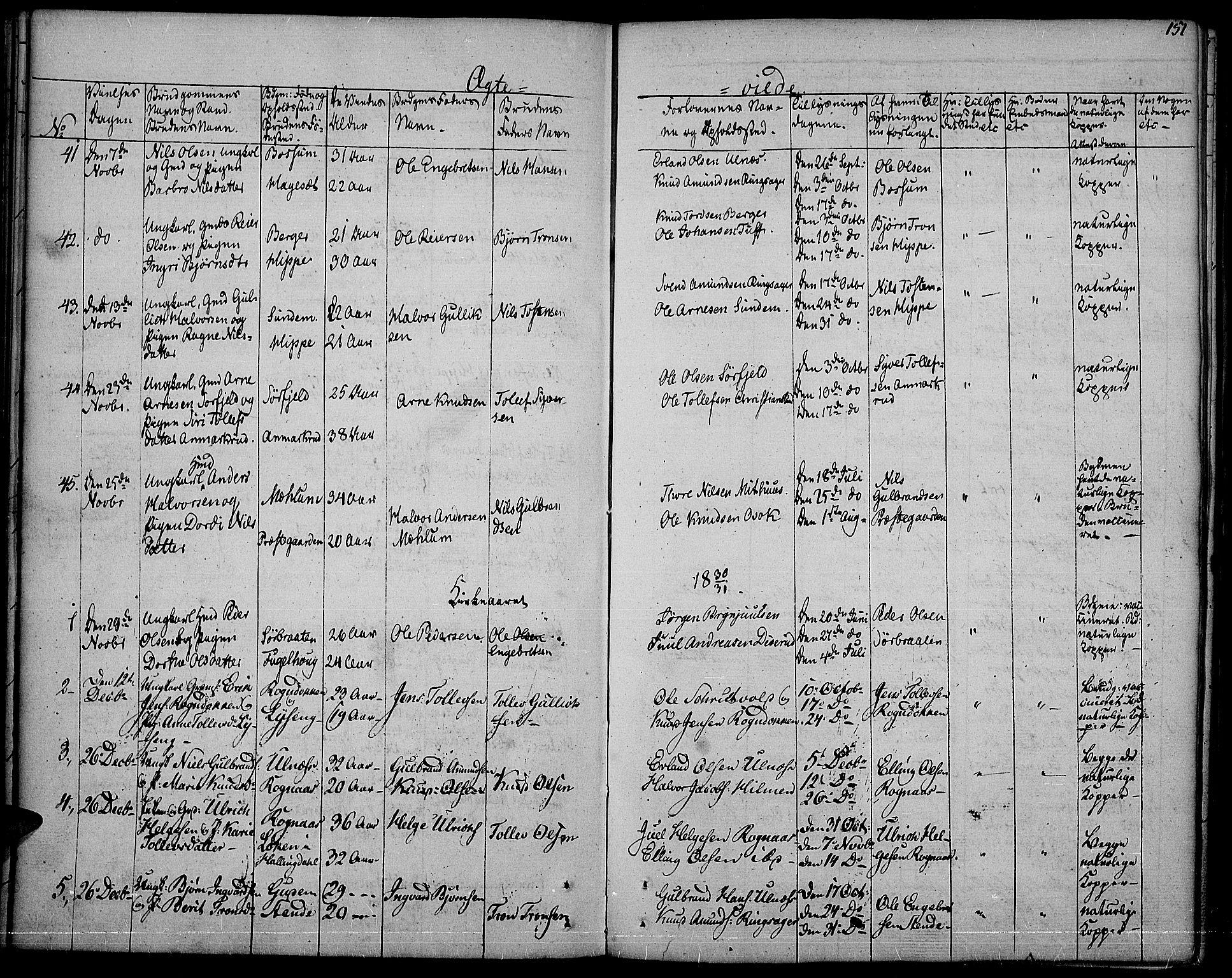 SAH, Nord-Aurdal prestekontor, Ministerialbok nr. 3, 1828-1841, s. 151