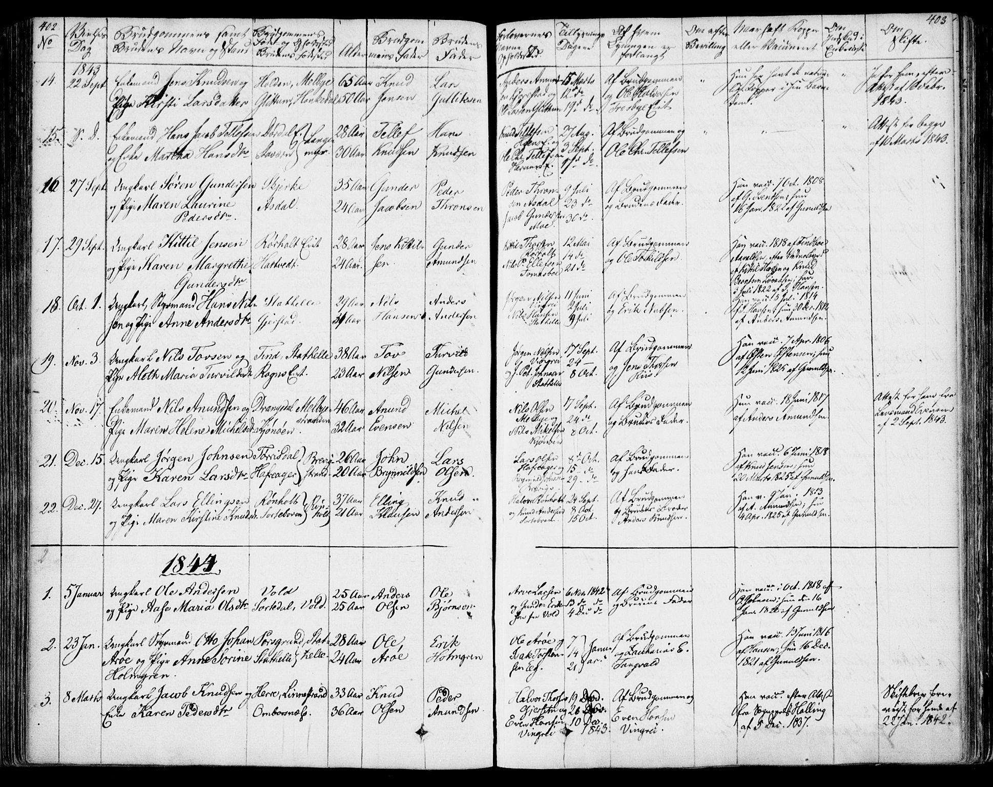 SAKO, Bamble kirkebøker, F/Fa/L0004: Ministerialbok nr. I 4, 1834-1853, s. 402-403