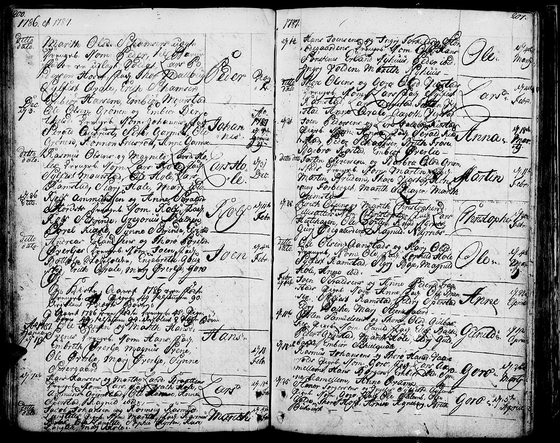 SAH, Lom prestekontor, K/L0002: Ministerialbok nr. 2, 1749-1801, s. 200-201