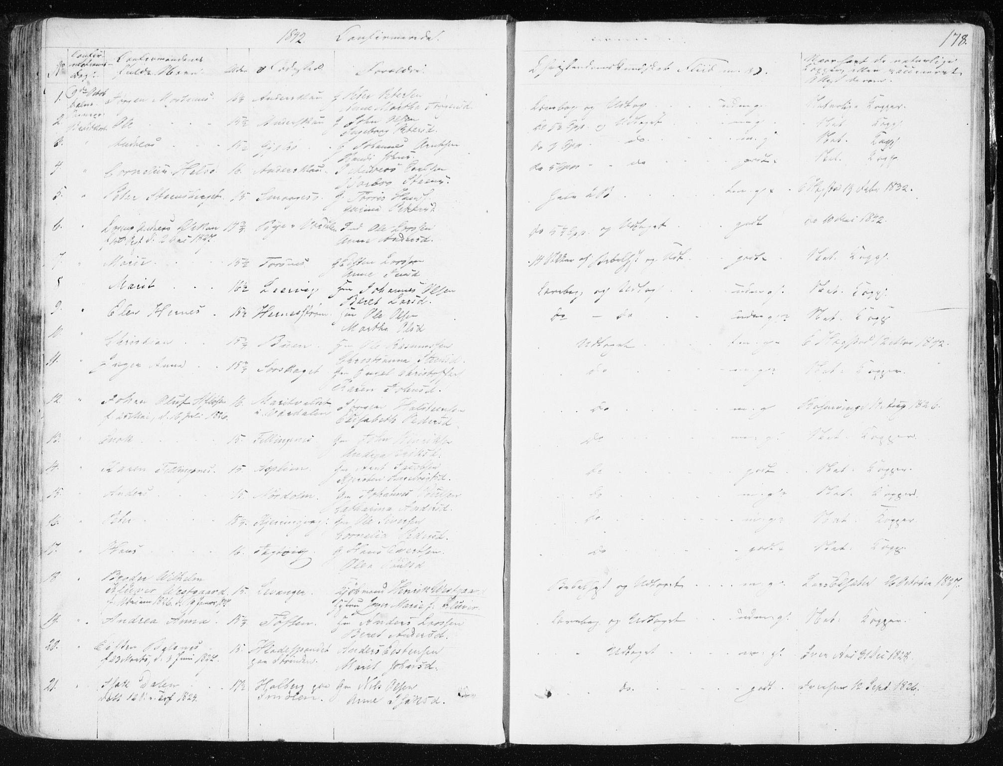SAT, Ministerialprotokoller, klokkerbøker og fødselsregistre - Sør-Trøndelag, 634/L0528: Ministerialbok nr. 634A04, 1827-1842, s. 178