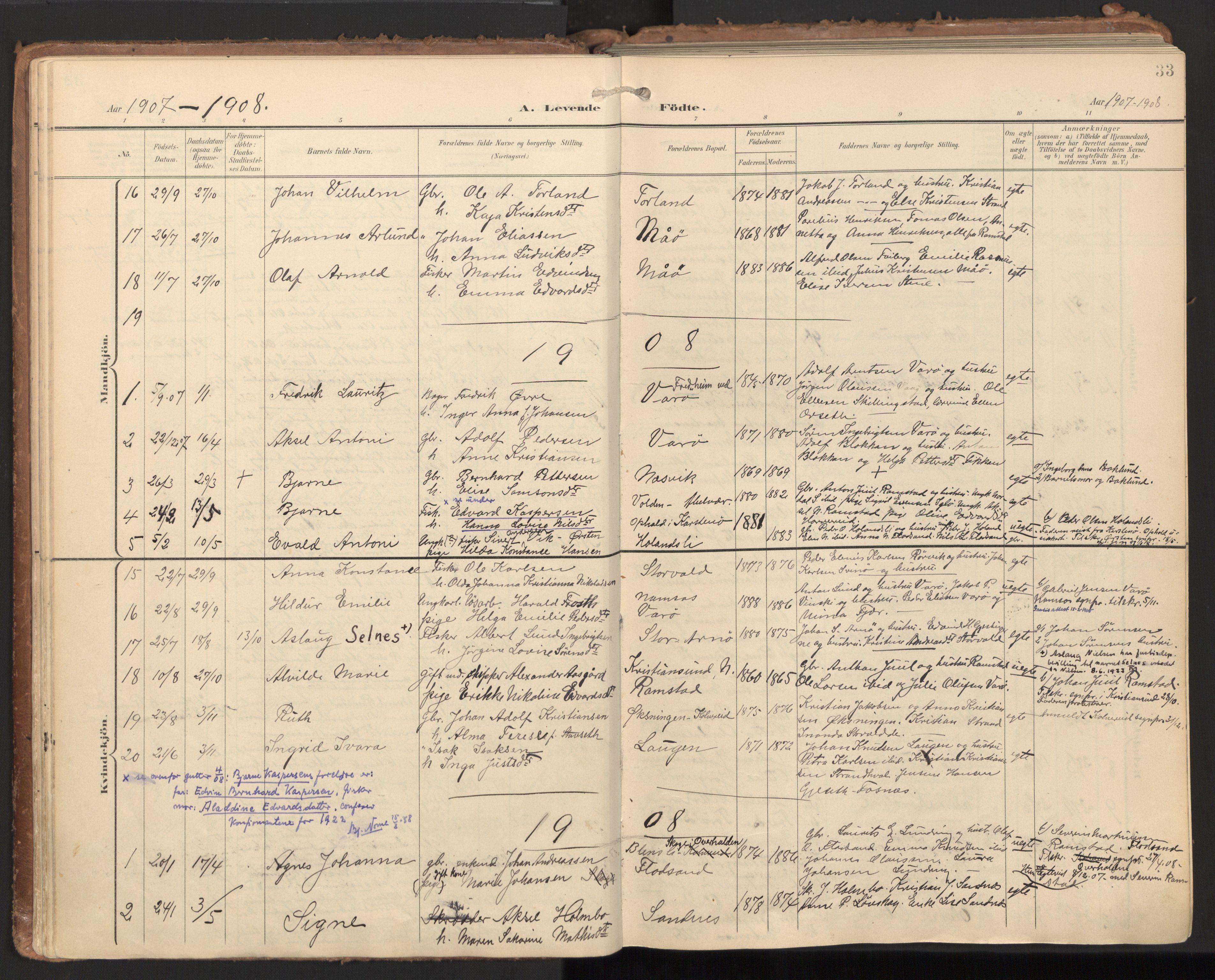 SAT, Ministerialprotokoller, klokkerbøker og fødselsregistre - Nord-Trøndelag, 784/L0677: Ministerialbok nr. 784A12, 1900-1920, s. 33
