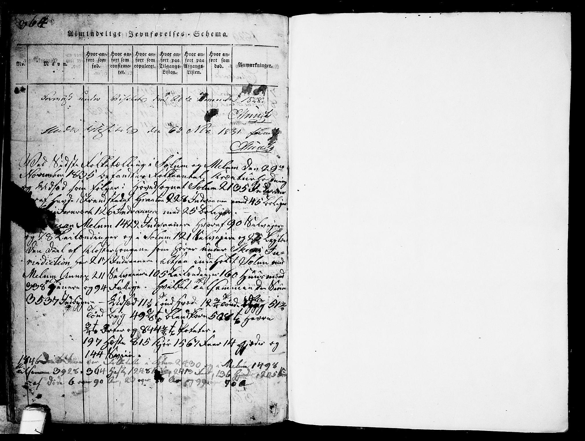 SAKO, Solum kirkebøker, G/Ga/L0001: Klokkerbok nr. I 1, 1814-1833, s. 364