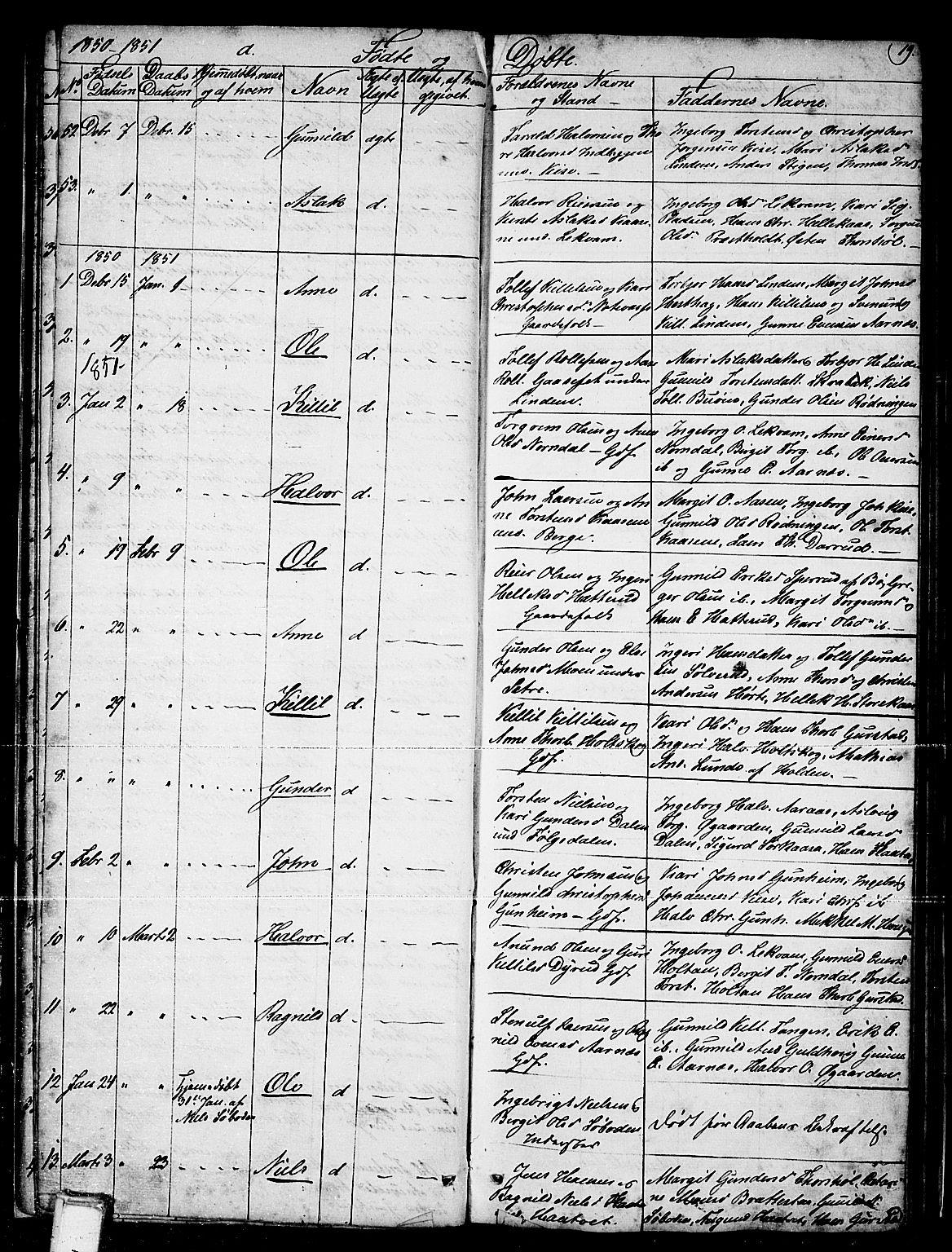 SAKO, Sauherad kirkebøker, G/Gb/L0001: Klokkerbok nr. II 1, 1845-1865, s. 19