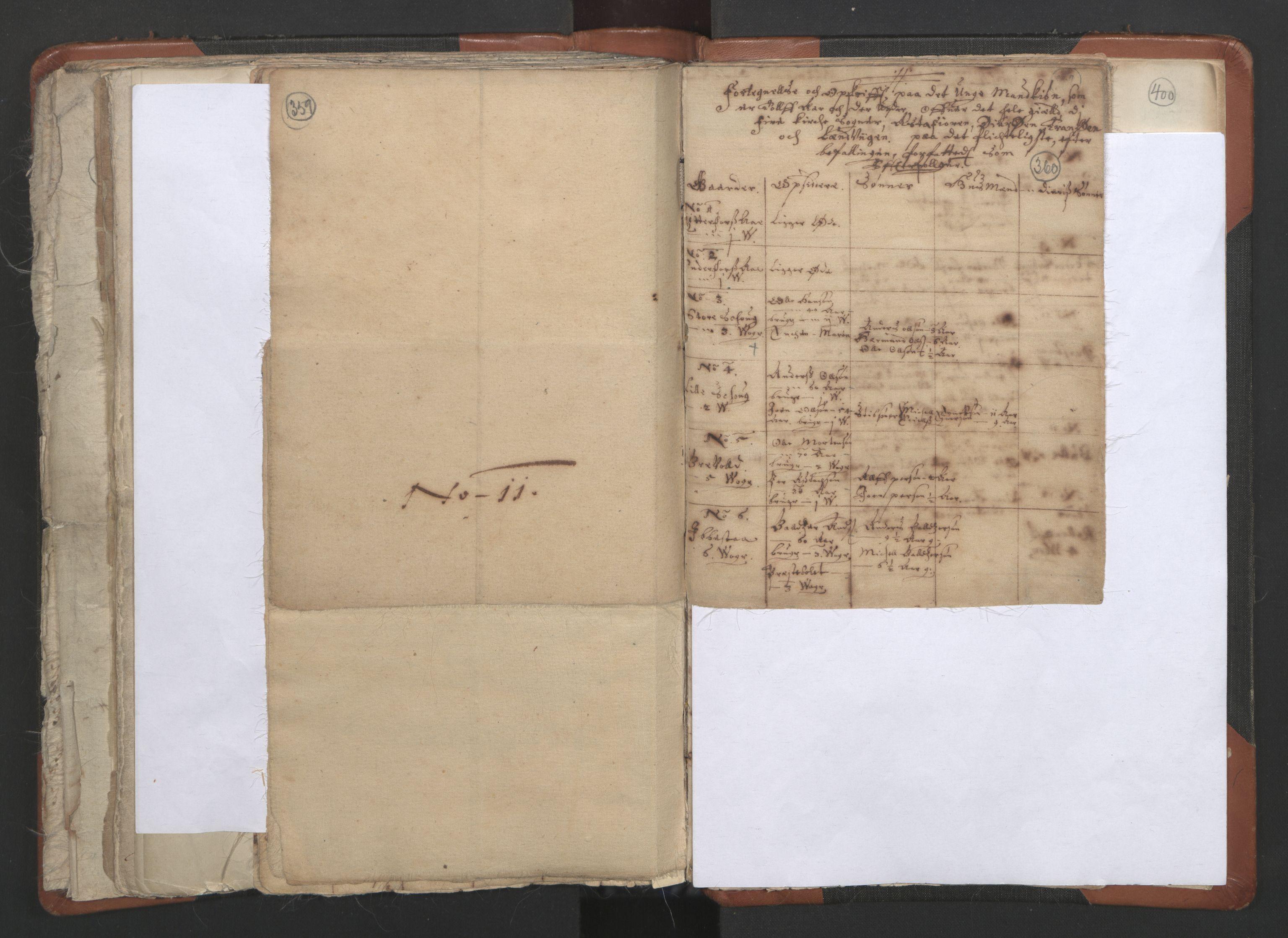 RA, Sogneprestenes manntall 1664-1666, nr. 36: Lofoten og Vesterålen prosti, Senja prosti og Troms prosti, 1664-1666, s. 359-360