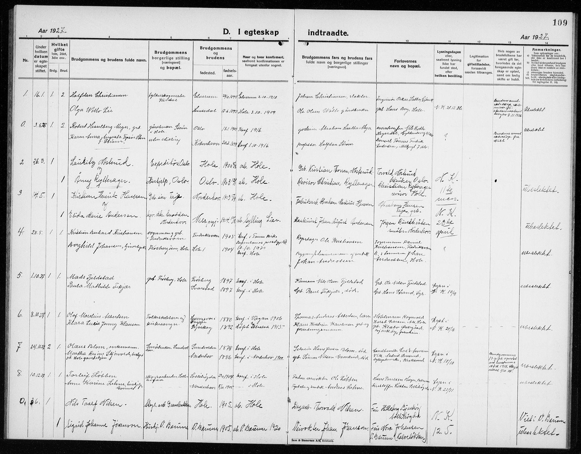 SAKO, Hole kirkebøker, G/Ga/L0005: Klokkerbok nr. I 5, 1924-1938, s. 109