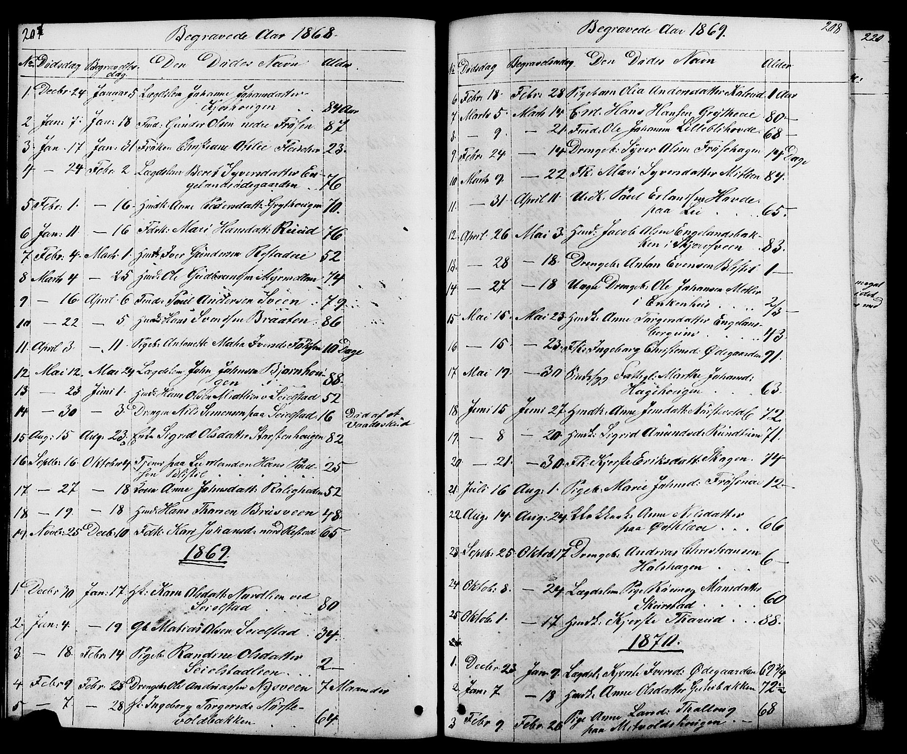 SAH, Østre Gausdal prestekontor, Klokkerbok nr. 1, 1863-1893, s. 207-208