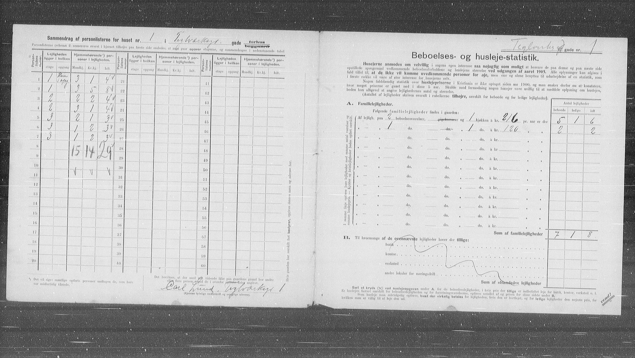 OBA, Kommunal folketelling 1905 for Kristiania kjøpstad, 1905, s. 56033