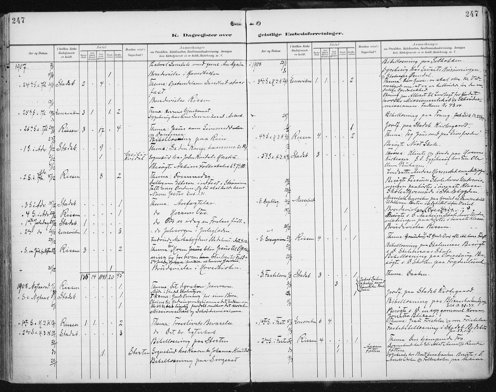 SAT, Ministerialprotokoller, klokkerbøker og fødselsregistre - Sør-Trøndelag, 646/L0616: Ministerialbok nr. 646A14, 1900-1918, s. 247