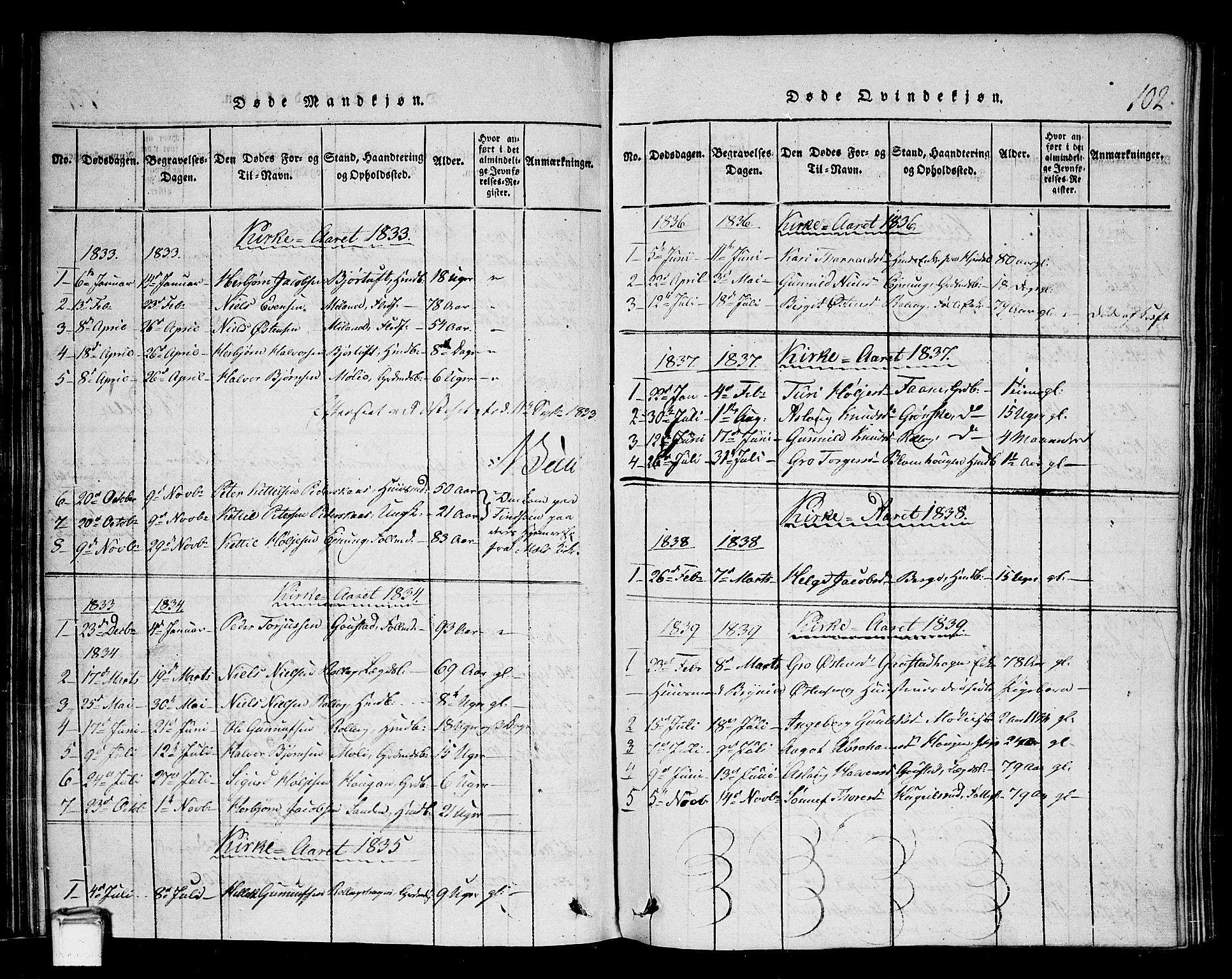 SAKO, Tinn kirkebøker, G/Gb/L0001: Klokkerbok nr. II 1 /1, 1815-1850, s. 102