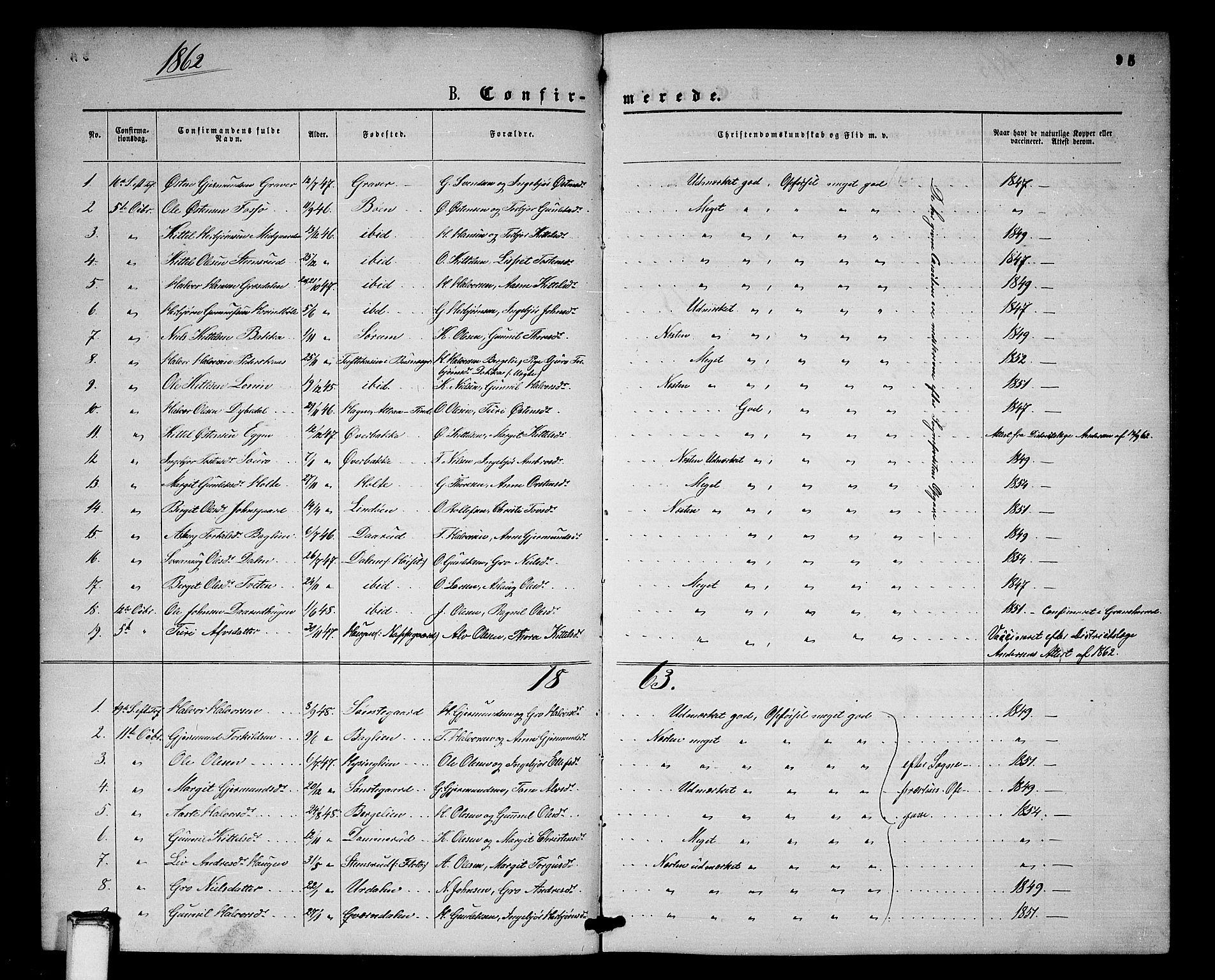 SAKO, Gransherad kirkebøker, G/Gb/L0002: Klokkerbok nr. II 2, 1860-1886, s. 95