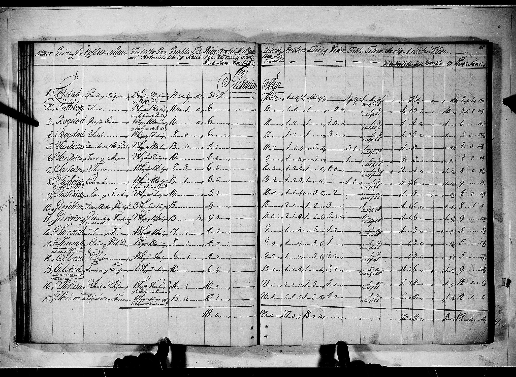RA, Rentekammeret inntil 1814, Realistisk ordnet avdeling, N/Nb/Nbf/L0094: Øvre Romerike matrikkelprotokoll, 1723, s. 44b-45a