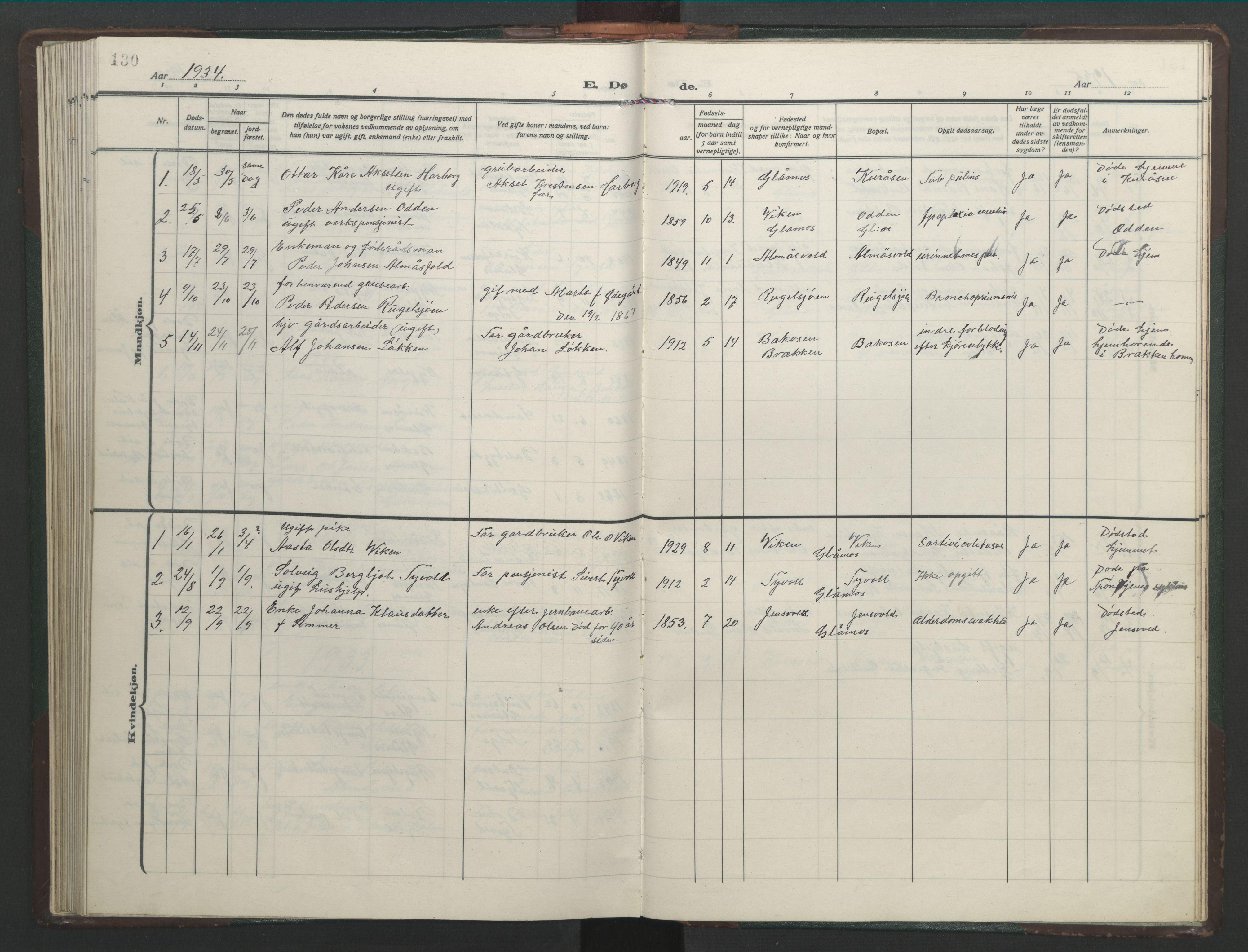 SAT, Ministerialprotokoller, klokkerbøker og fødselsregistre - Sør-Trøndelag, 682/L0947: Klokkerbok nr. 682C01, 1926-1968, s. 130