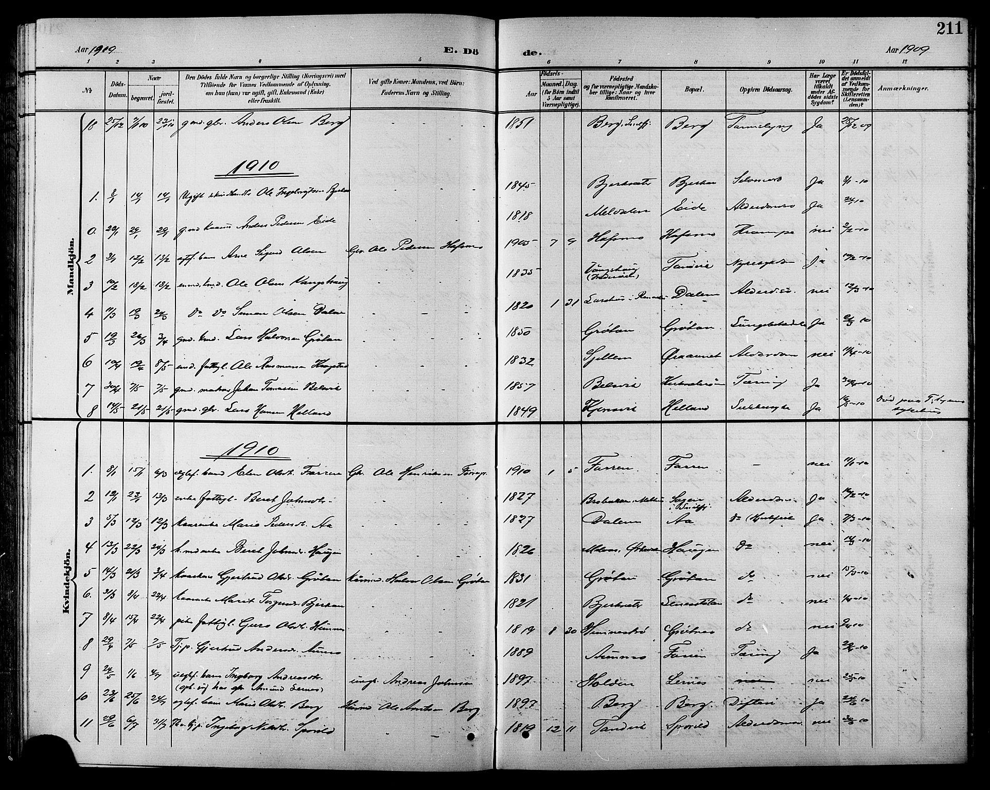 SAT, Ministerialprotokoller, klokkerbøker og fødselsregistre - Sør-Trøndelag, 630/L0505: Klokkerbok nr. 630C03, 1899-1914, s. 211