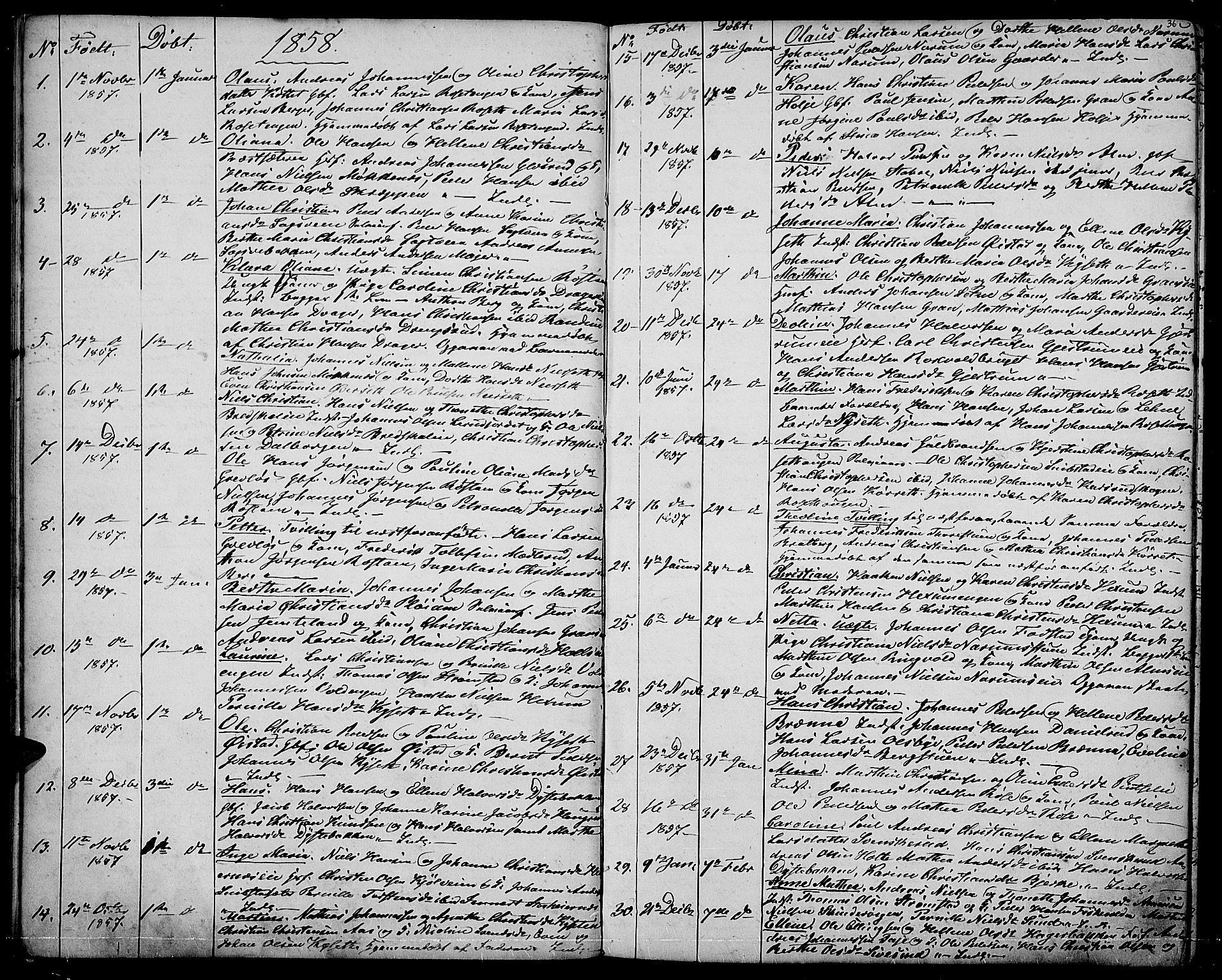 SAH, Vestre Toten prestekontor, Klokkerbok nr. 5, 1854-1870, s. 36