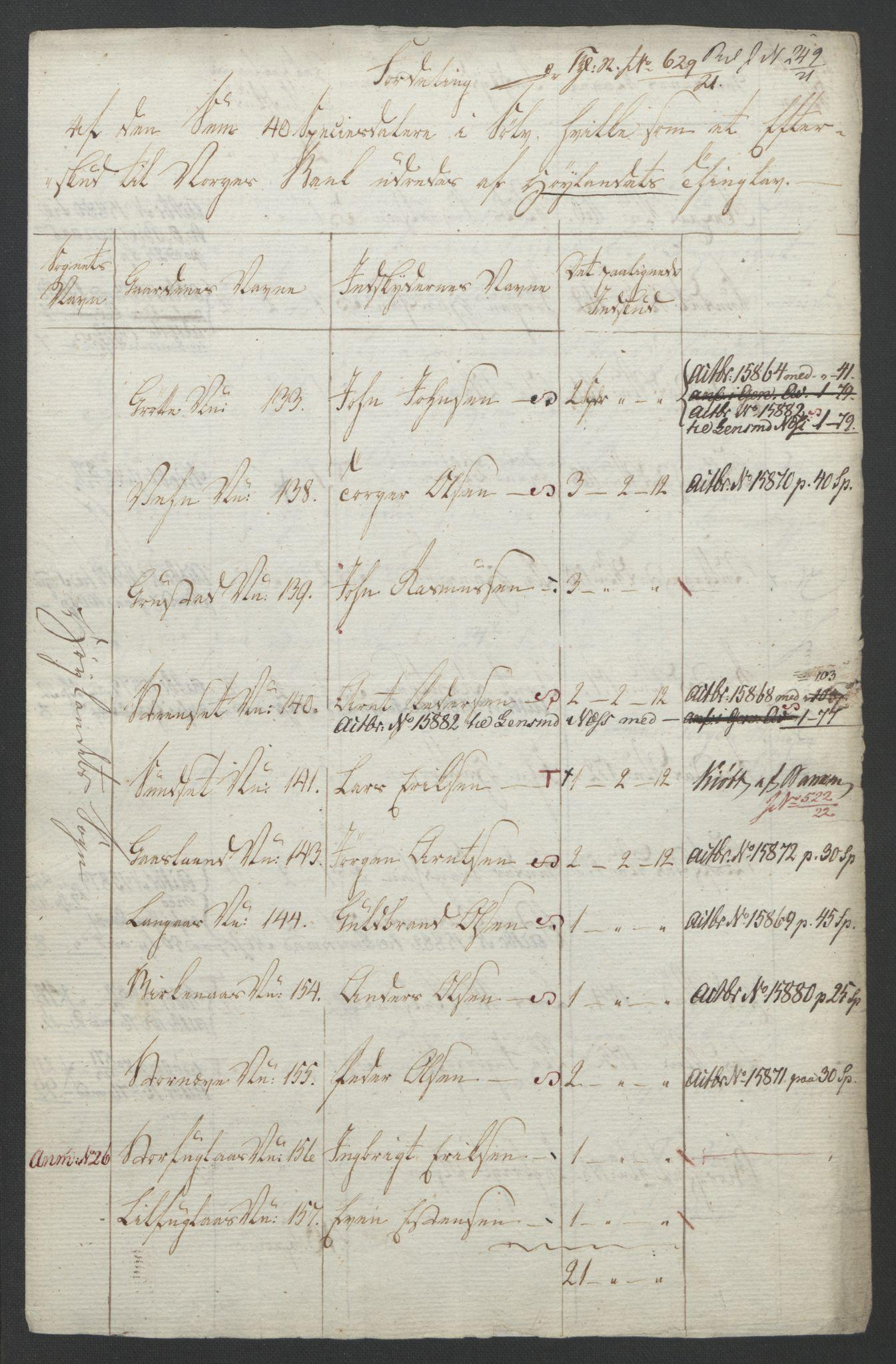 NOBA, Norges Bank/Sølvskatten 1816*, 1816-1821, s. 94
