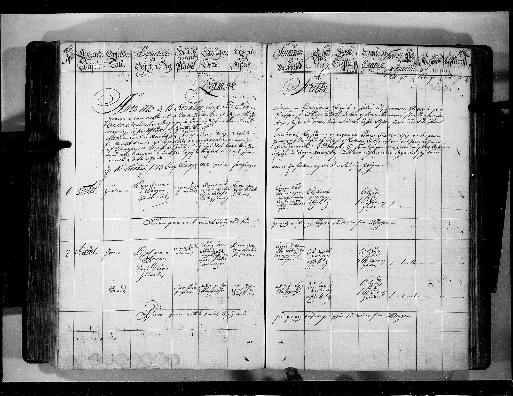 RA, Rentekammeret inntil 1814, Realistisk ordnet avdeling, N/Nb/Nbf/L0143: Ytre og Indre Sogn eksaminasjonsprotokoll, 1723, s. 163-164
