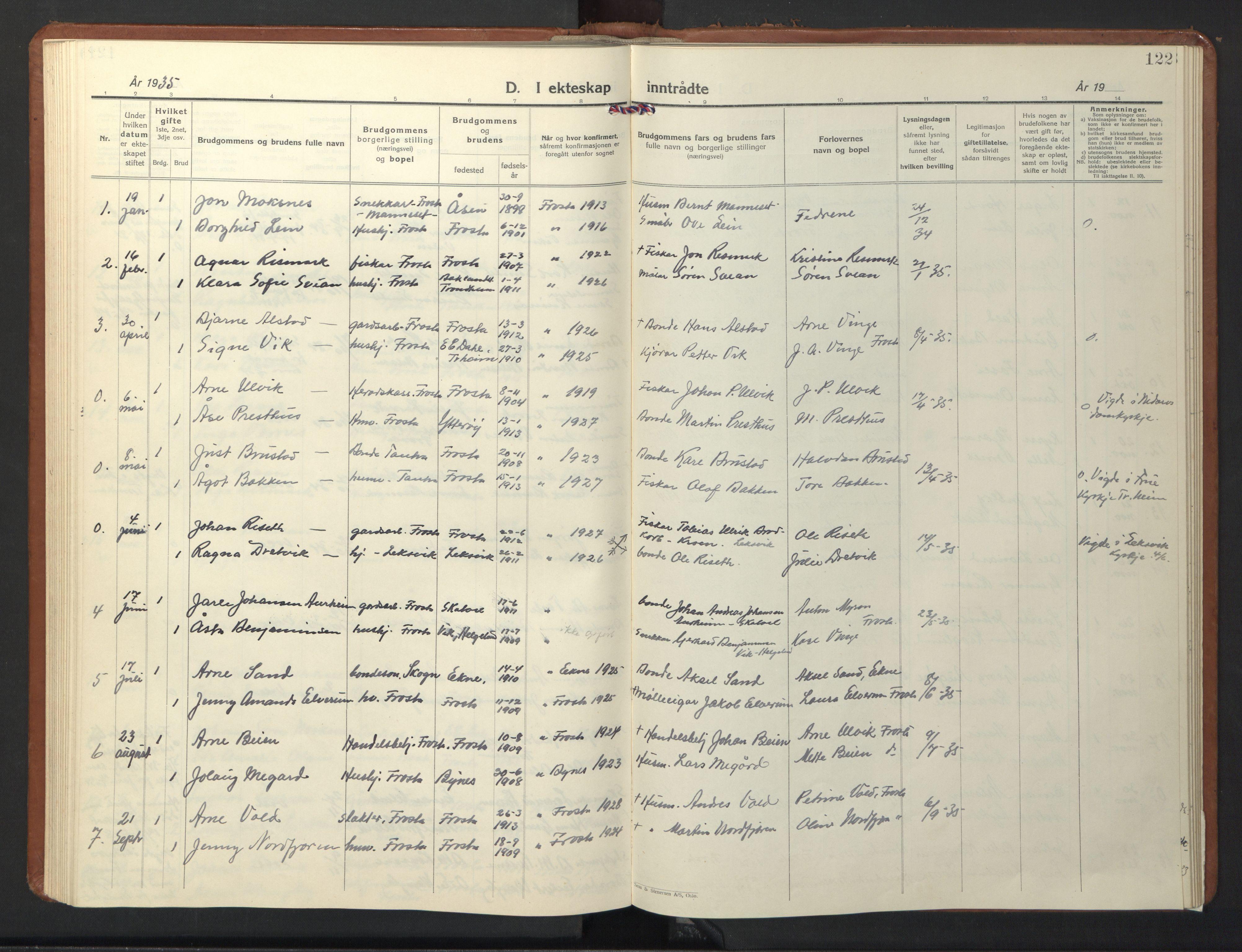 SAT, Ministerialprotokoller, klokkerbøker og fødselsregistre - Nord-Trøndelag, 713/L0125: Klokkerbok nr. 713C02, 1931-1941, s. 122