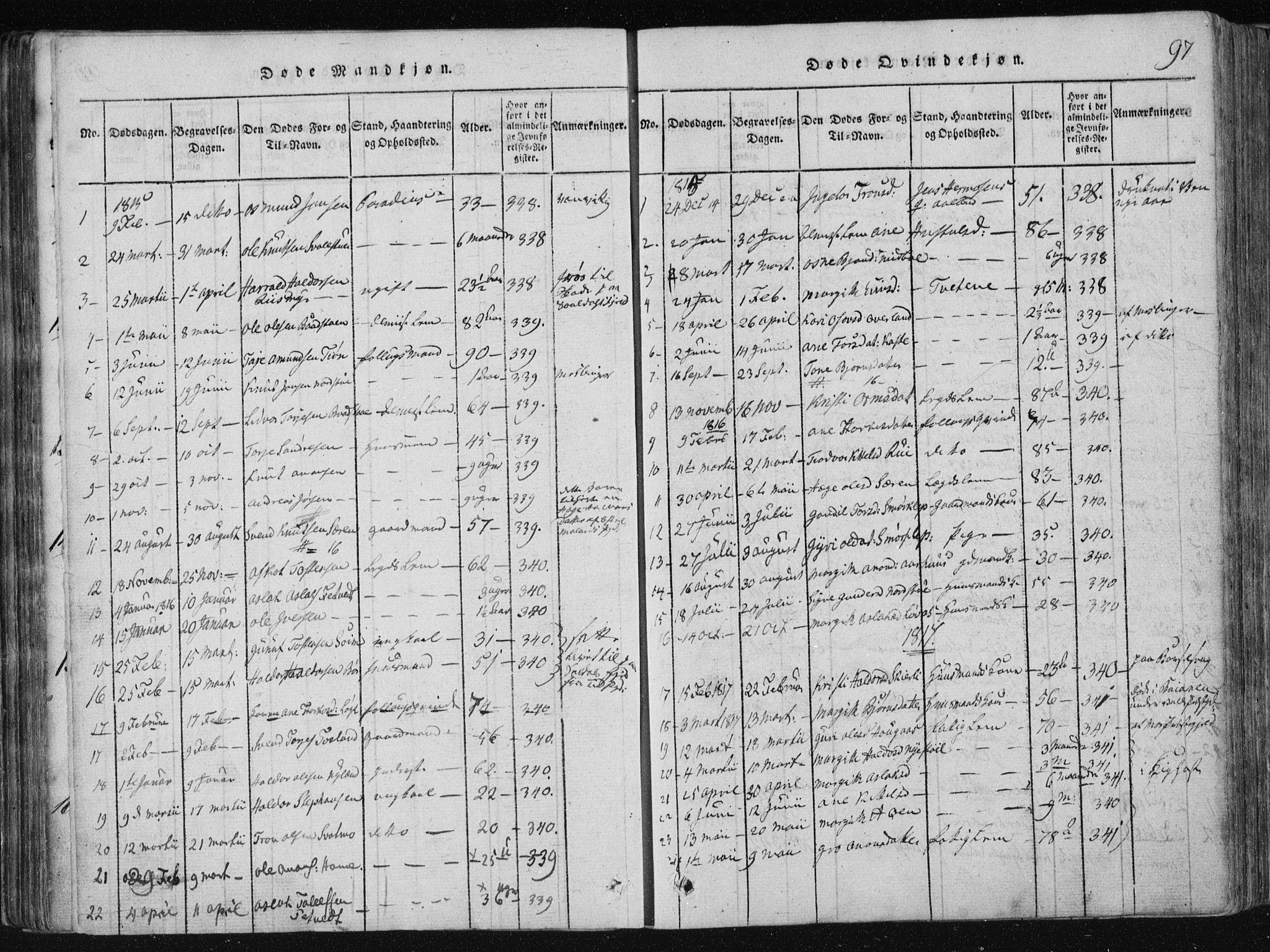 SAKO, Vinje kirkebøker, F/Fa/L0003: Ministerialbok nr. I 3, 1814-1843, s. 97