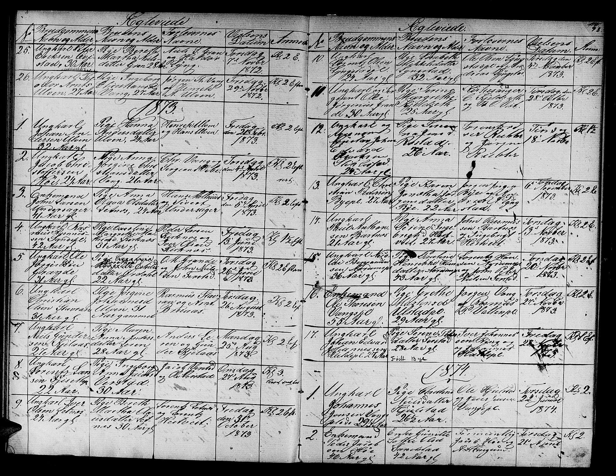 SAT, Ministerialprotokoller, klokkerbøker og fødselsregistre - Nord-Trøndelag, 730/L0300: Klokkerbok nr. 730C03, 1872-1879, s. 98