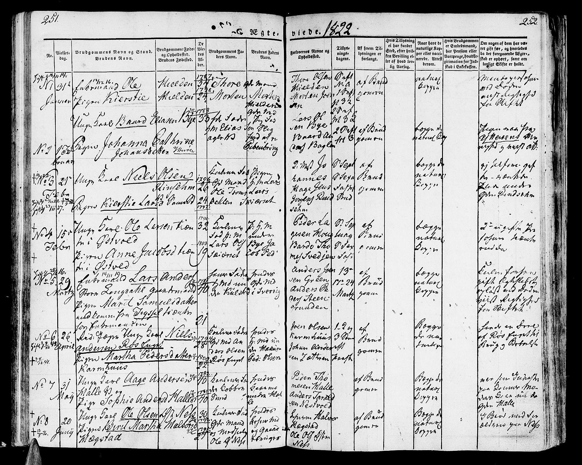 SAT, Ministerialprotokoller, klokkerbøker og fødselsregistre - Nord-Trøndelag, 723/L0237: Ministerialbok nr. 723A06, 1822-1830, s. 251-252