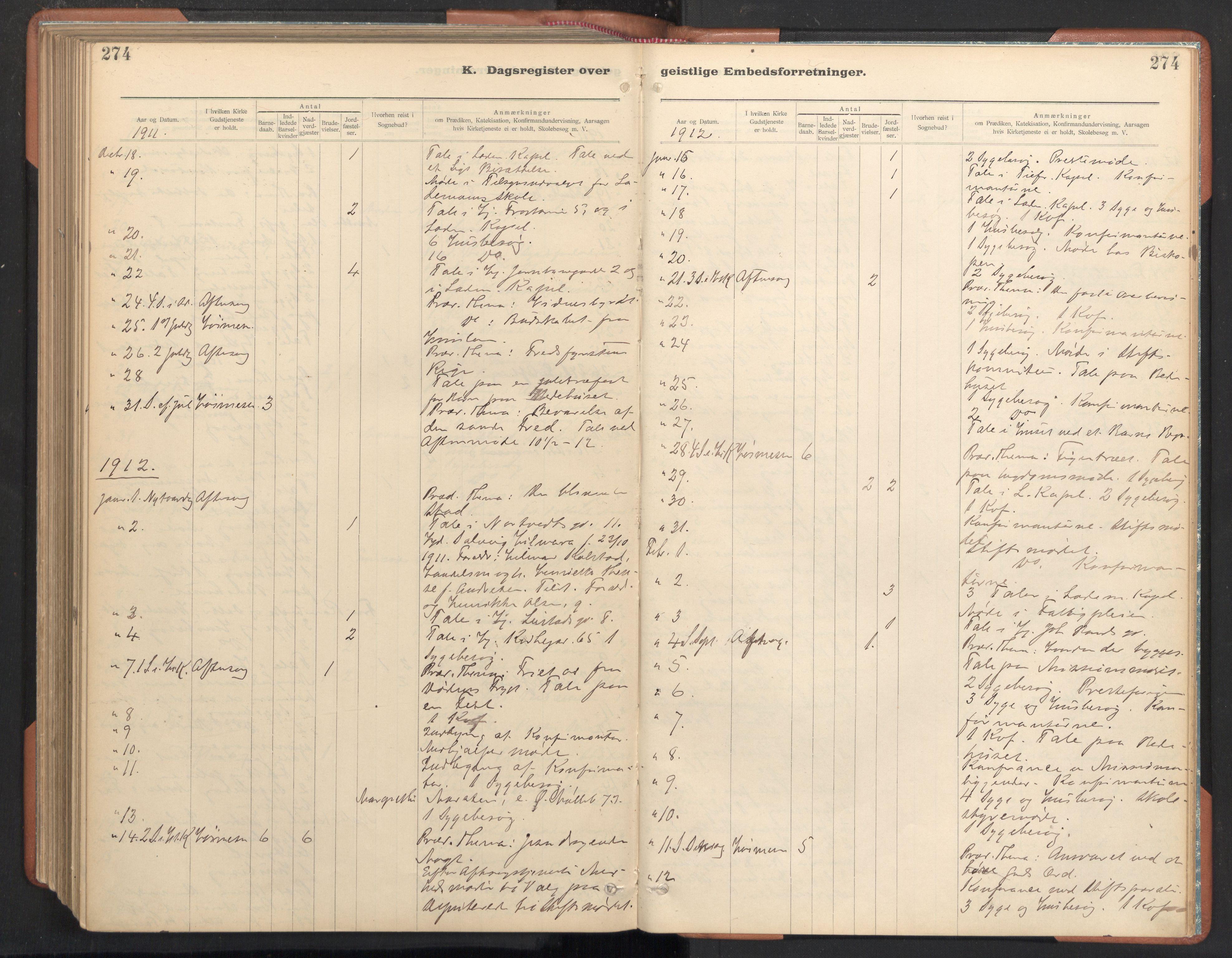 SAT, Ministerialprotokoller, klokkerbøker og fødselsregistre - Sør-Trøndelag, 605/L0244: Ministerialbok nr. 605A06, 1908-1954, s. 274